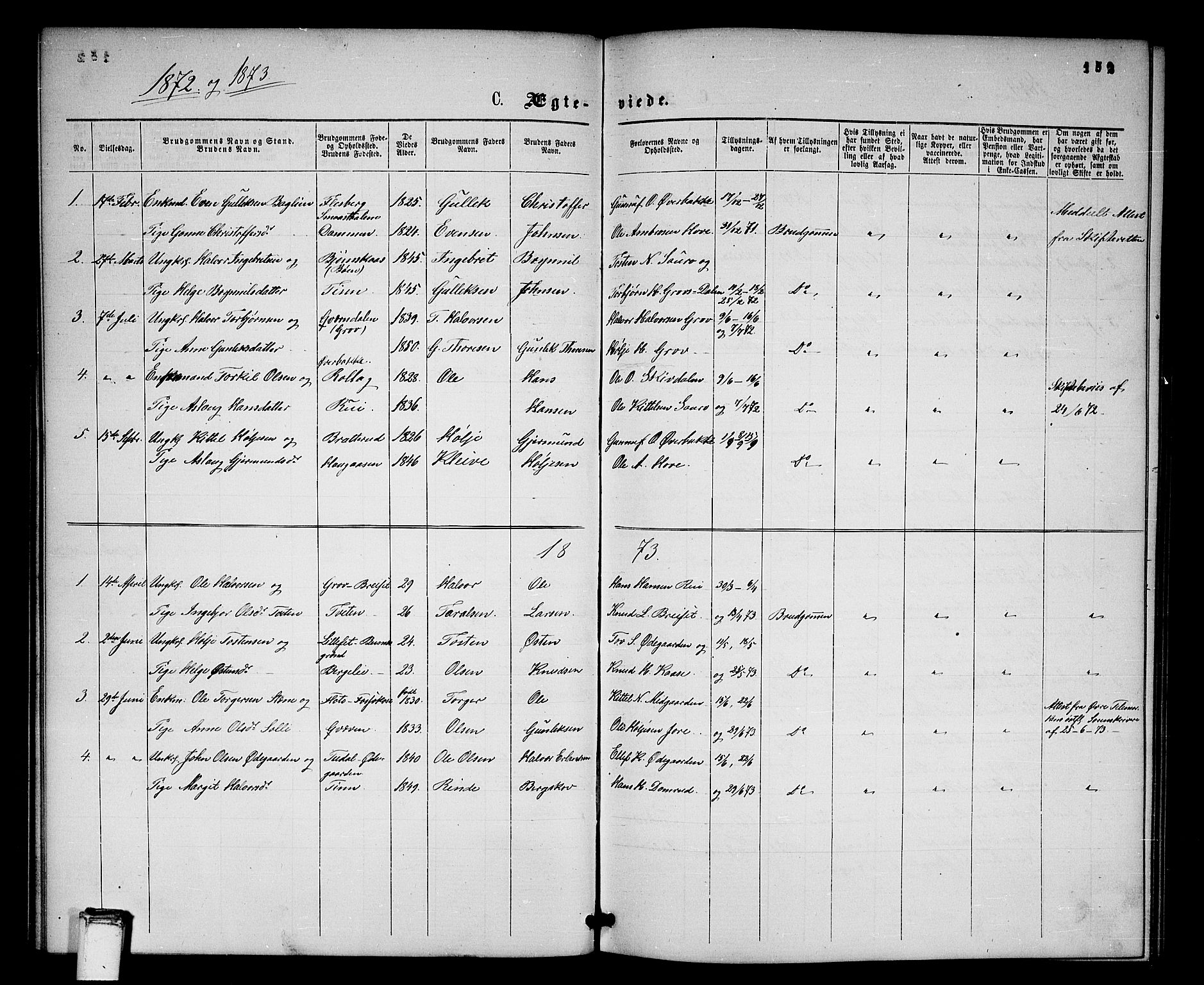 SAKO, Gransherad kirkebøker, G/Gb/L0002: Klokkerbok nr. II 2, 1860-1886, s. 152