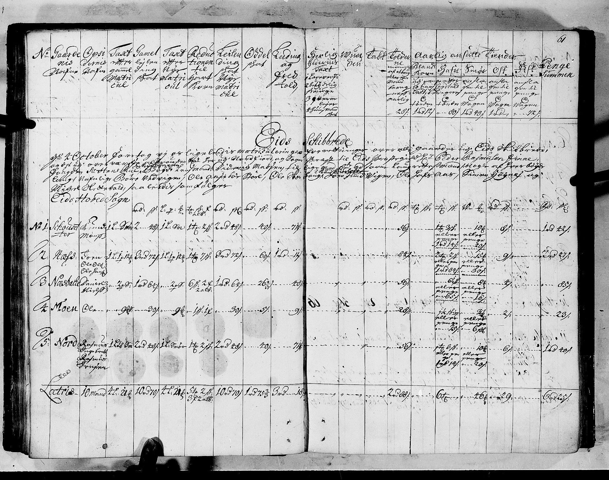 RA, Rentekammeret inntil 1814, Realistisk ordnet avdeling, N/Nb/Nbf/L0147: Sunnfjord og Nordfjord matrikkelprotokoll, 1723, s. 60b-61a