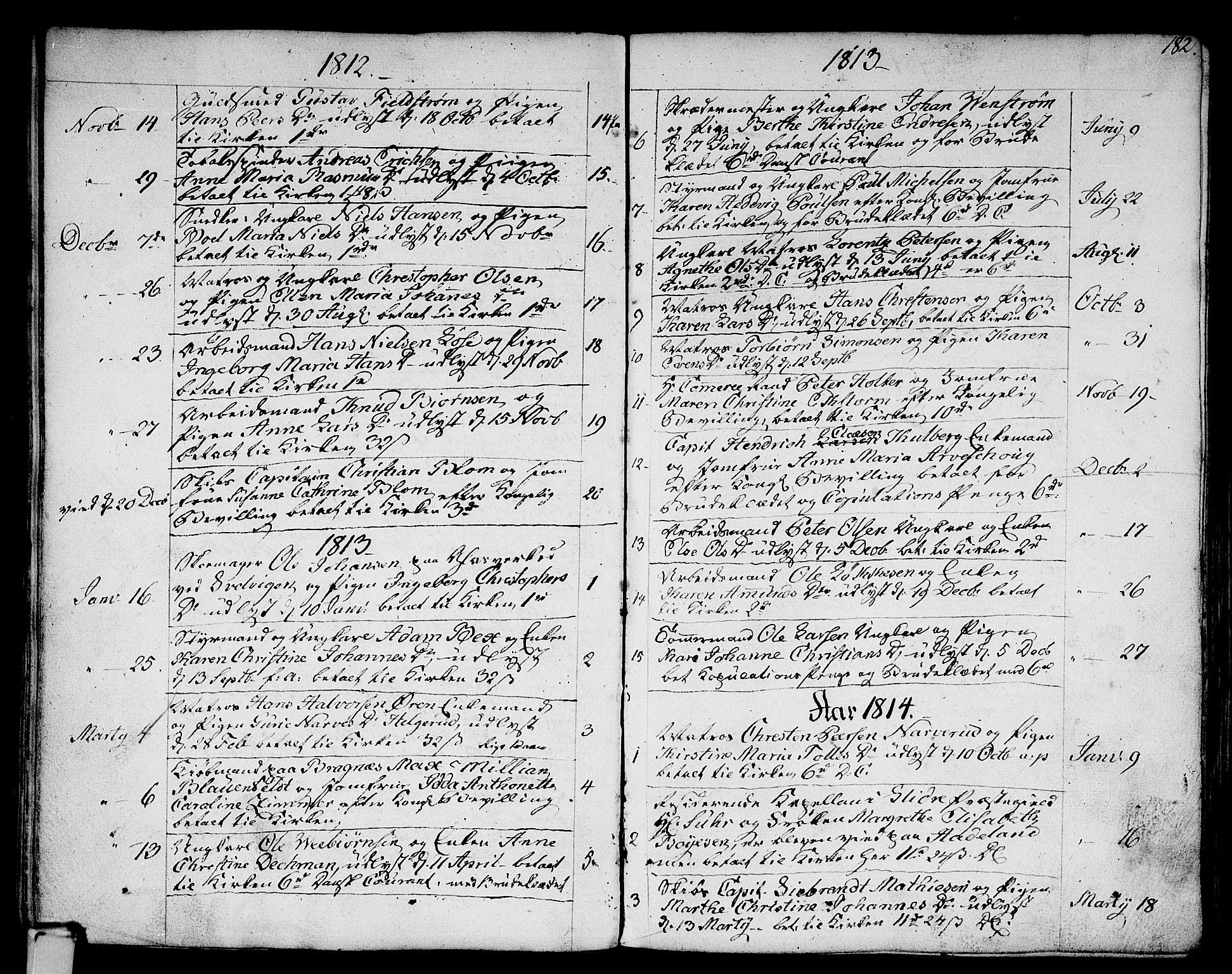 SAKO, Strømsø kirkebøker, F/Fa/L0010: Ministerialbok nr. I 10, 1792-1822, s. 182