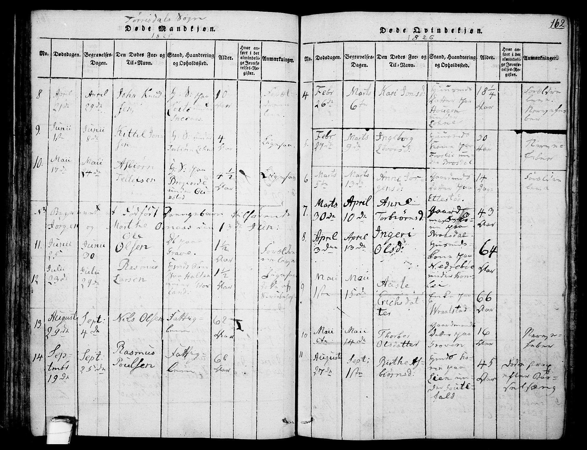 SAKO, Drangedal kirkebøker, F/Fa/L0005: Ministerialbok nr. 5 /2, 1814-1831, s. 162