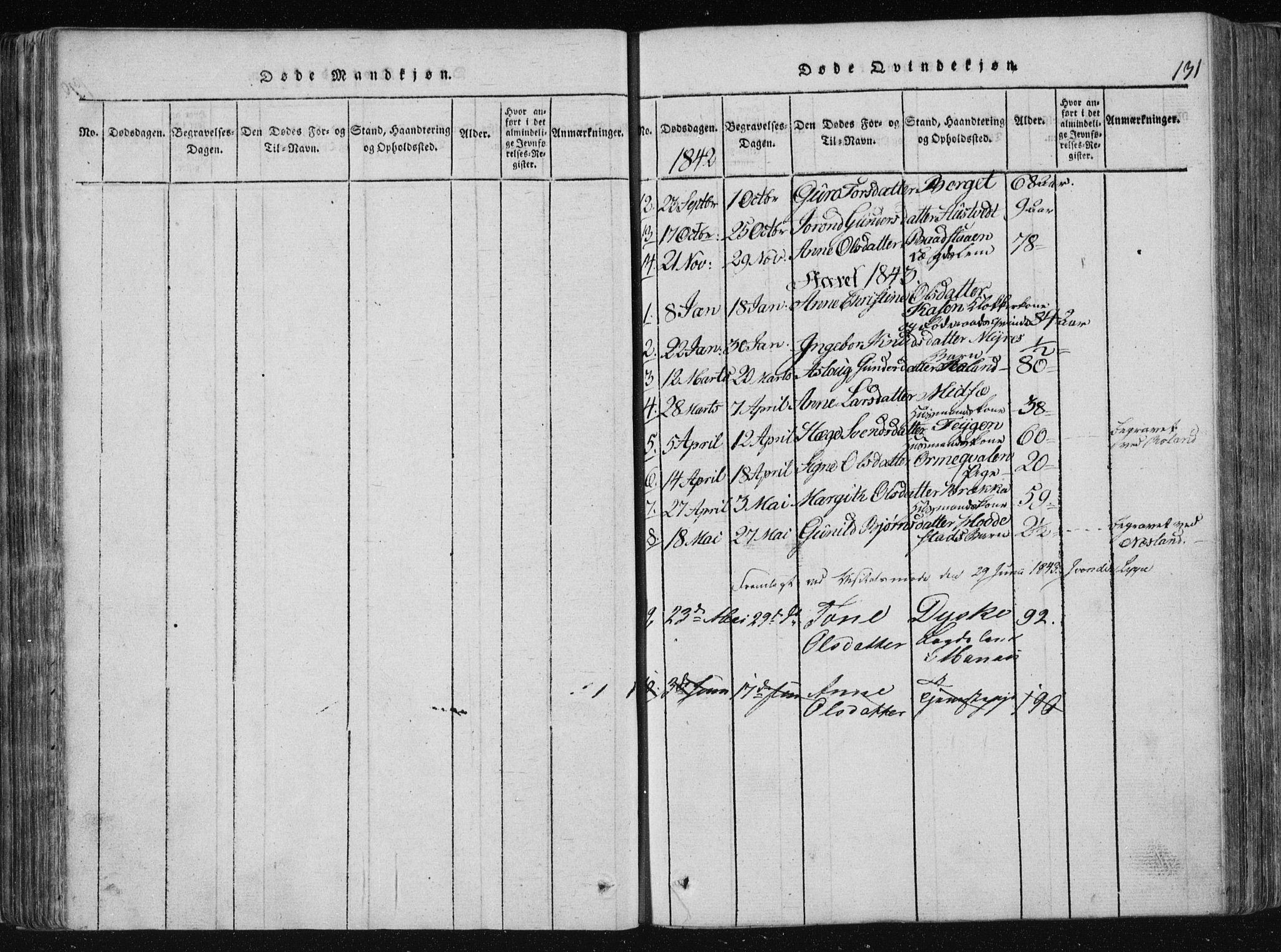 SAKO, Vinje kirkebøker, F/Fa/L0003: Ministerialbok nr. I 3, 1814-1843, s. 131