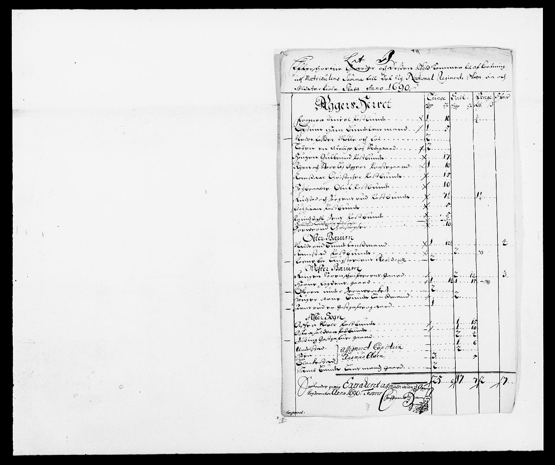 RA, Rentekammeret inntil 1814, Reviderte regnskaper, Fogderegnskap, R08/L0423: Fogderegnskap Aker, 1687-1689, s. 212