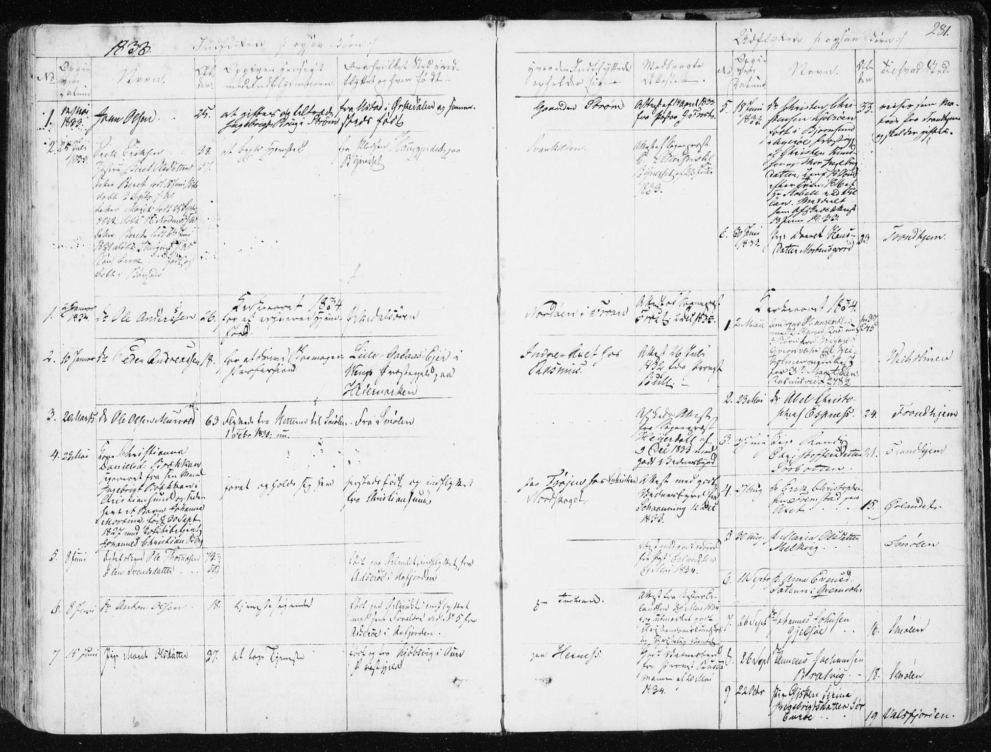 SAT, Ministerialprotokoller, klokkerbøker og fødselsregistre - Sør-Trøndelag, 634/L0528: Ministerialbok nr. 634A04, 1827-1842, s. 281
