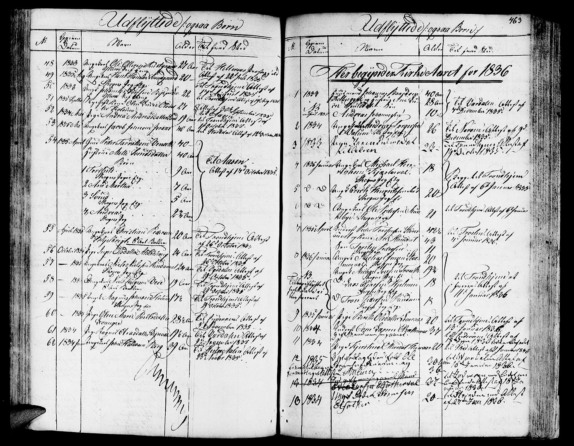 SAT, Ministerialprotokoller, klokkerbøker og fødselsregistre - Nord-Trøndelag, 717/L0152: Ministerialbok nr. 717A05 /1, 1825-1836, s. 463
