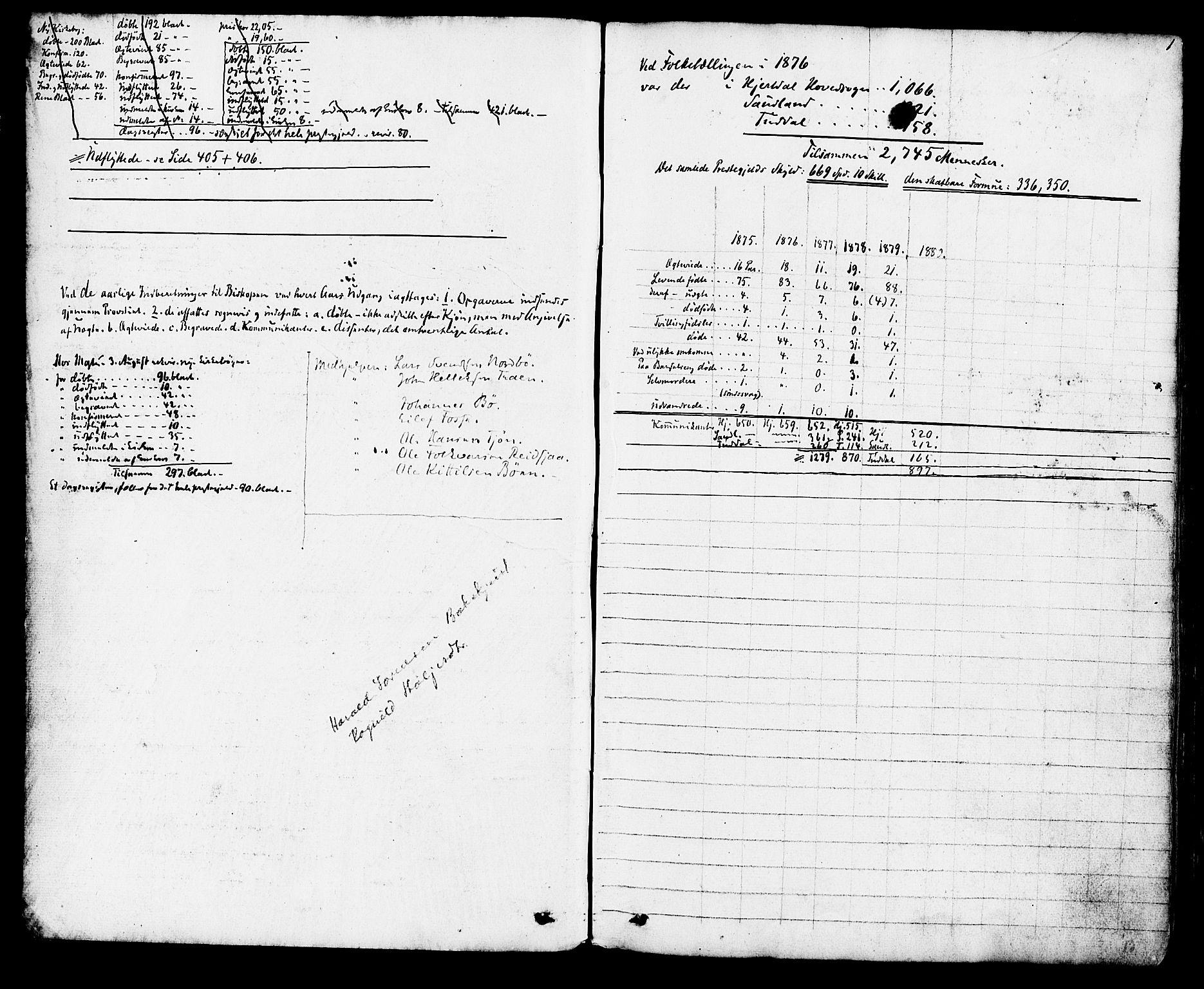 SAKO, Hjartdal kirkebøker, F/Fa/L0009: Ministerialbok nr. I 9, 1860-1879, s. 1