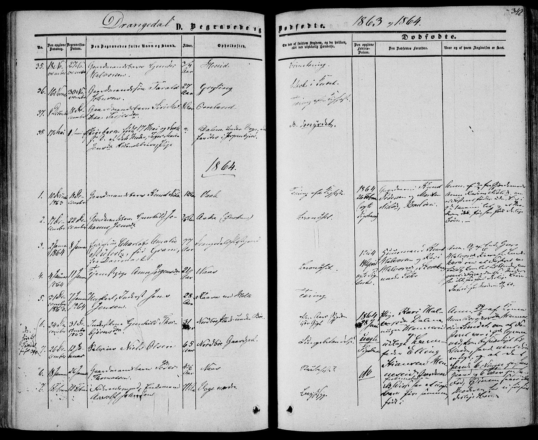 SAKO, Drangedal kirkebøker, F/Fa/L0008: Ministerialbok nr. 8, 1857-1871, s. 342