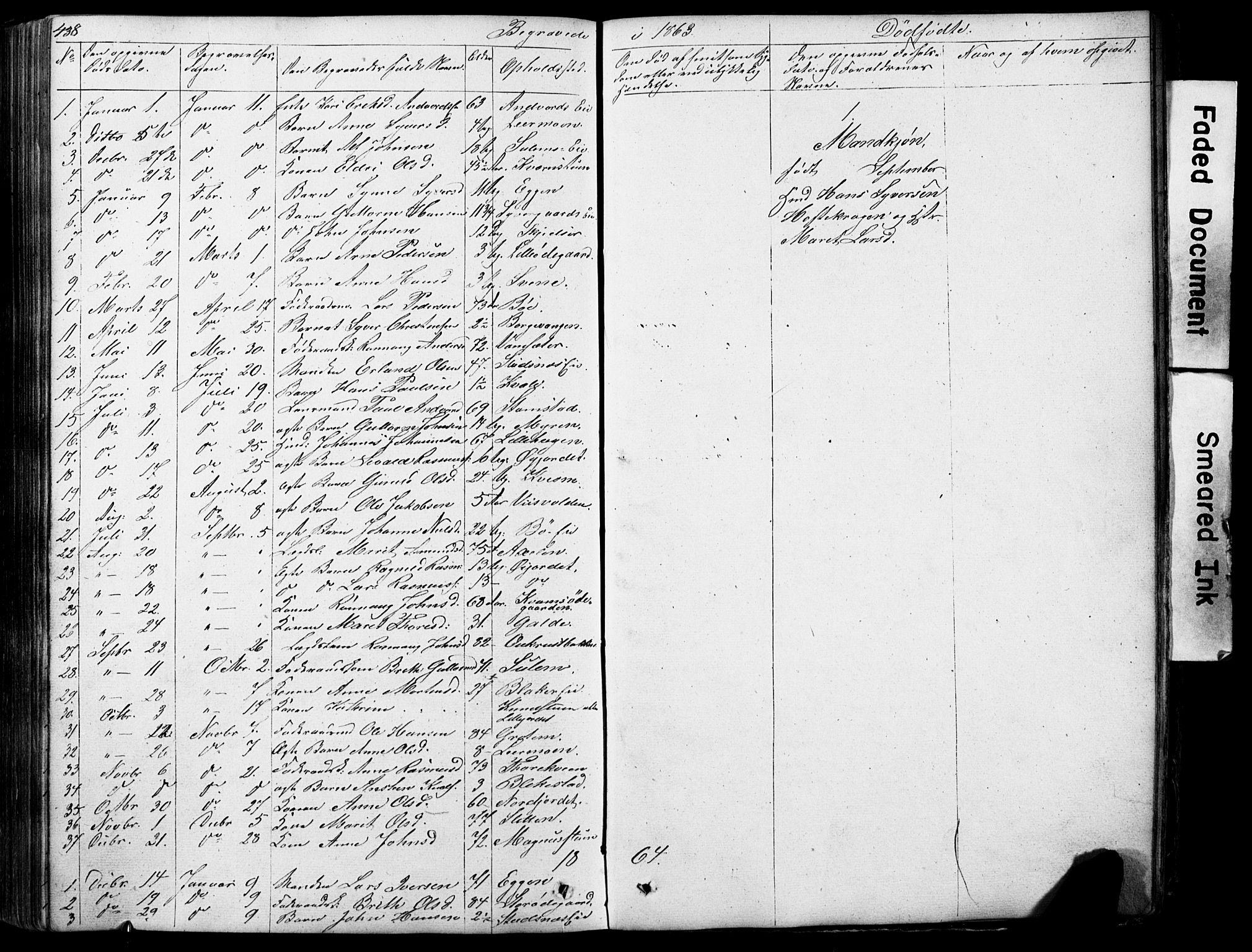 SAH, Lom prestekontor, L/L0012: Klokkerbok nr. 12, 1845-1873, s. 438-439