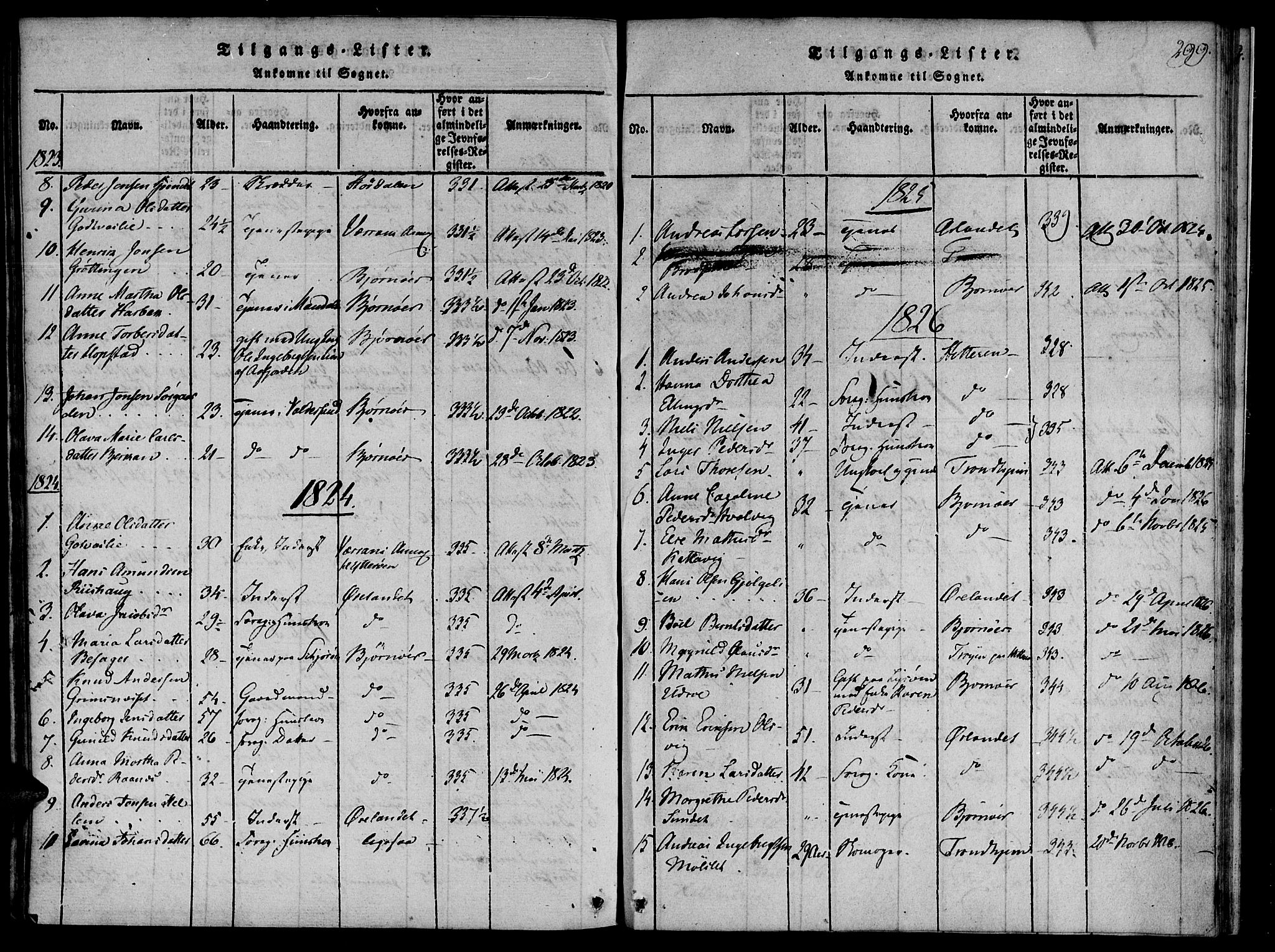SAT, Ministerialprotokoller, klokkerbøker og fødselsregistre - Sør-Trøndelag, 655/L0675: Ministerialbok nr. 655A04, 1818-1830, s. 299
