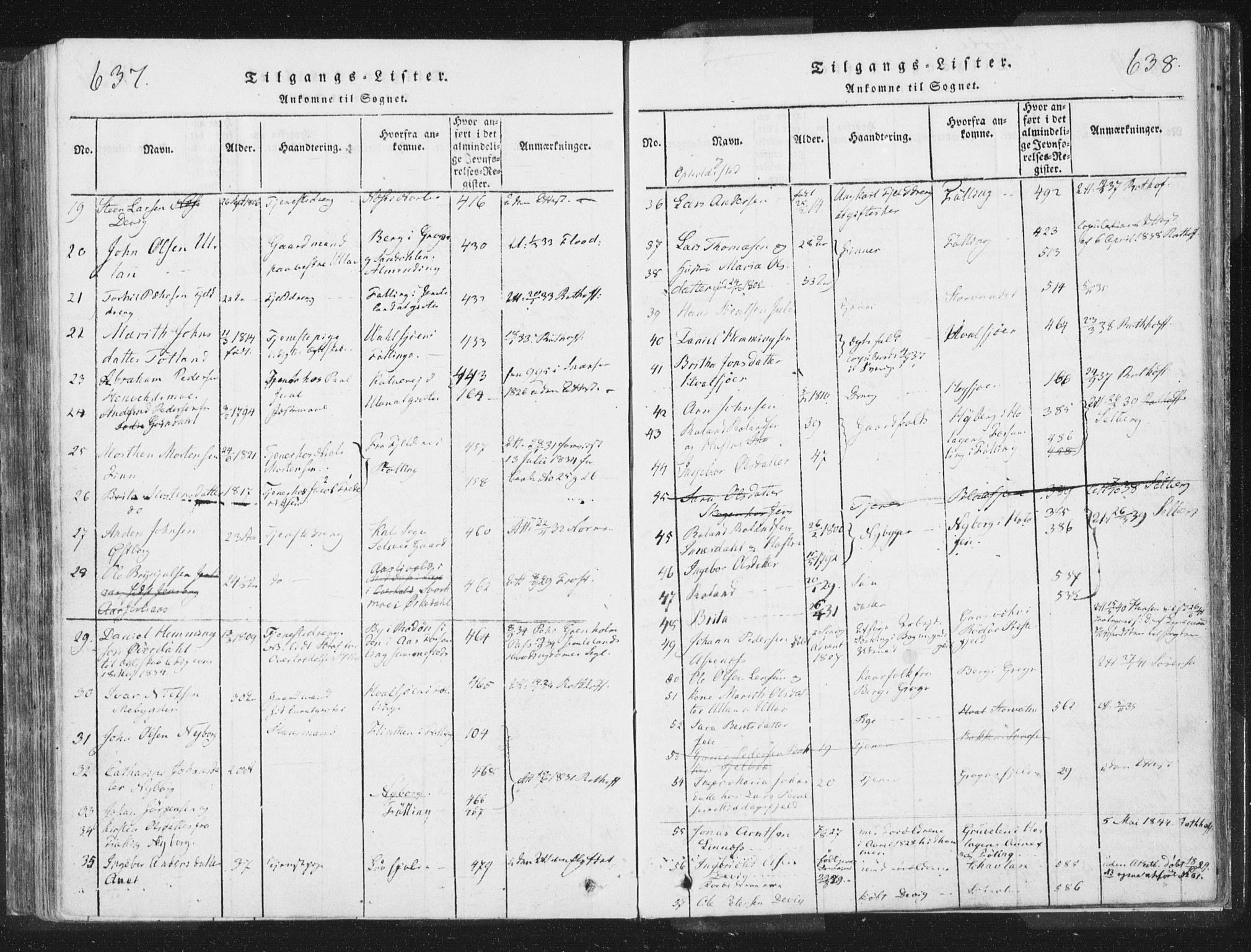 SAT, Ministerialprotokoller, klokkerbøker og fødselsregistre - Nord-Trøndelag, 755/L0491: Ministerialbok nr. 755A01 /2, 1817-1864, s. 637-638
