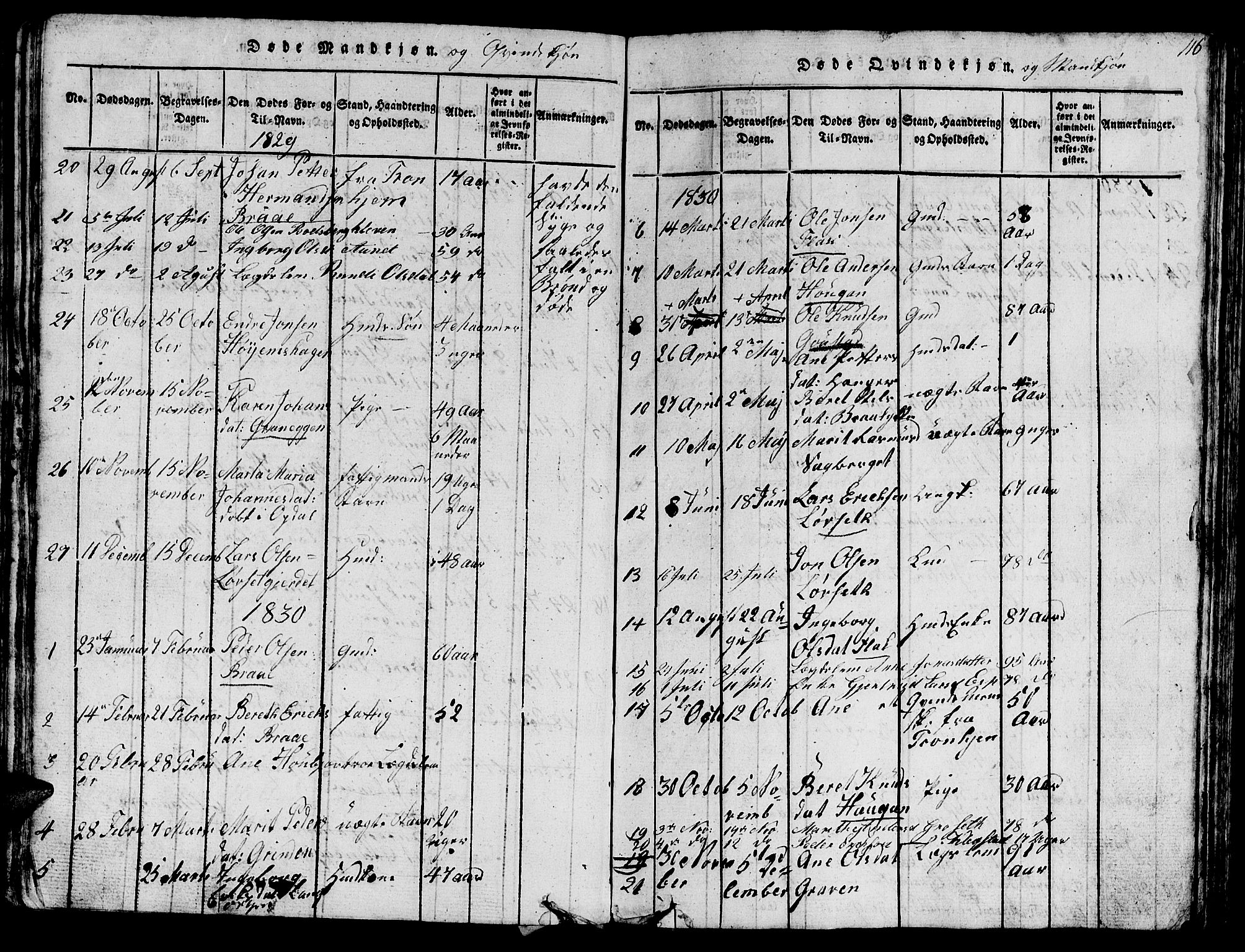 SAT, Ministerialprotokoller, klokkerbøker og fødselsregistre - Sør-Trøndelag, 612/L0385: Klokkerbok nr. 612C01, 1816-1845, s. 116