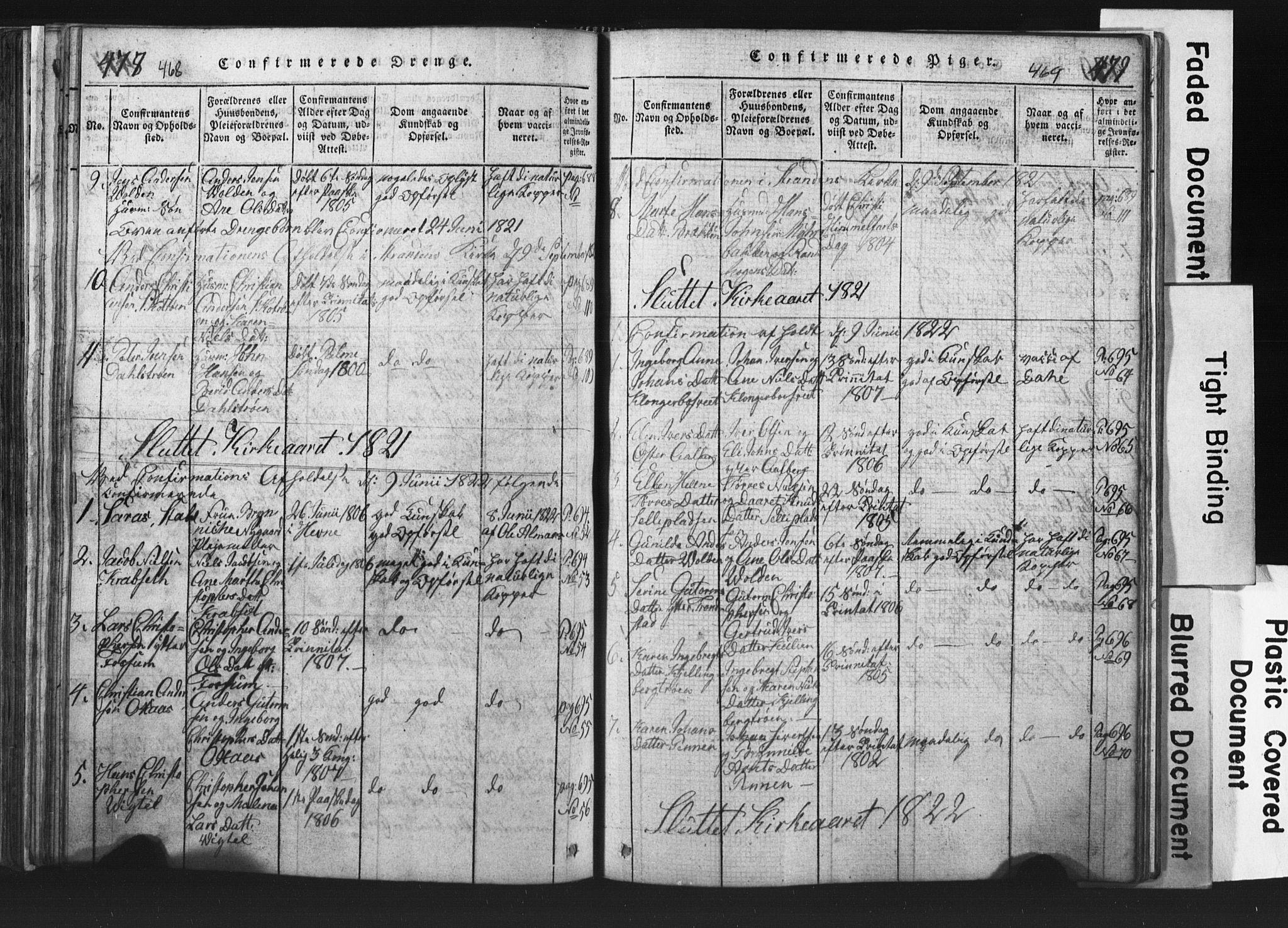 SAT, Ministerialprotokoller, klokkerbøker og fødselsregistre - Nord-Trøndelag, 701/L0017: Klokkerbok nr. 701C01, 1817-1825, s. 468-469
