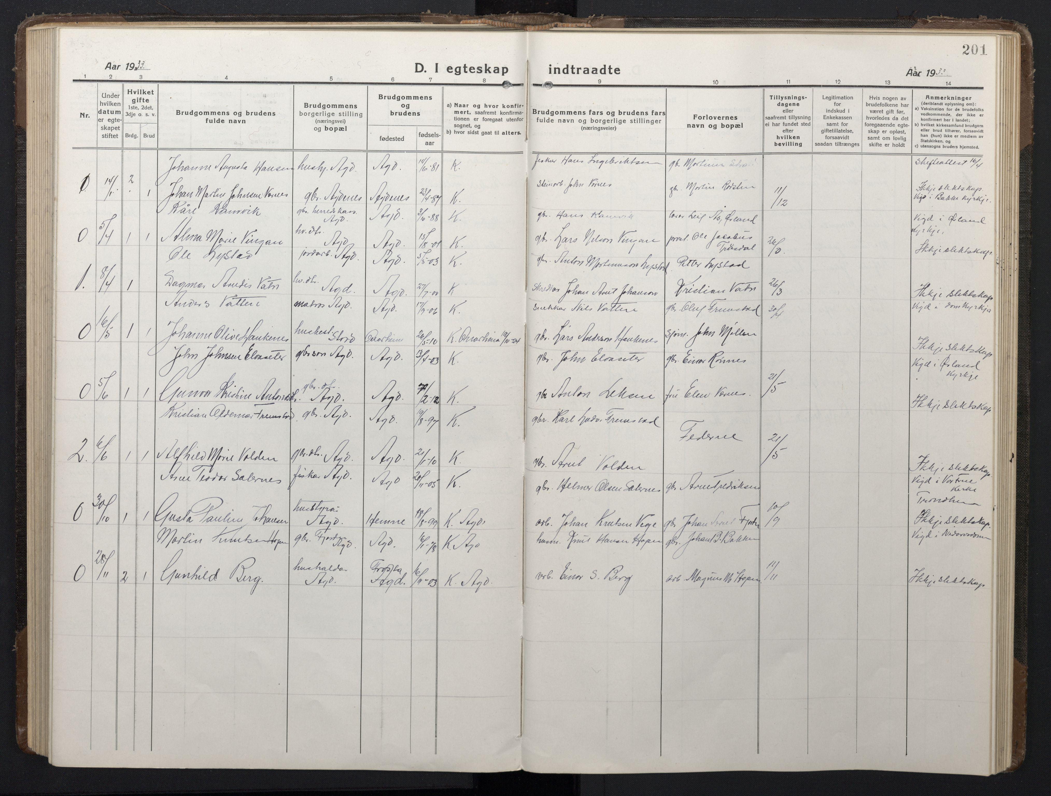 SAT, Ministerialprotokoller, klokkerbøker og fødselsregistre - Sør-Trøndelag, 662/L0758: Klokkerbok nr. 662C03, 1918-1948, s. 201