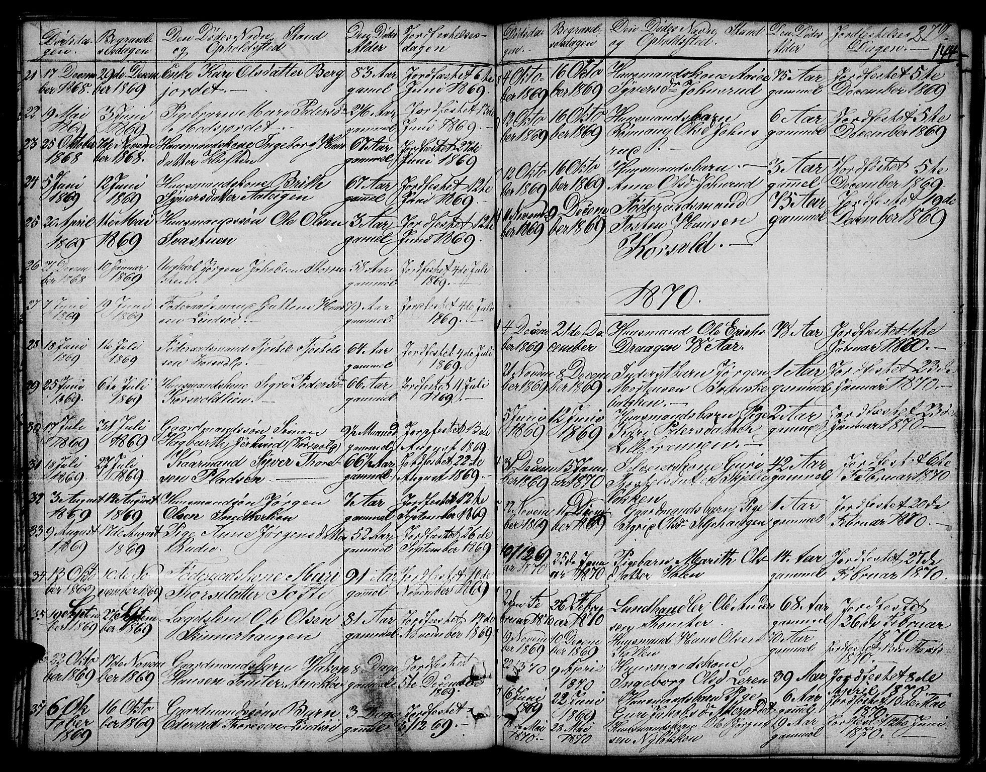 SAH, Dovre prestekontor, Klokkerbok nr. 1, 1862-1880, s. 279