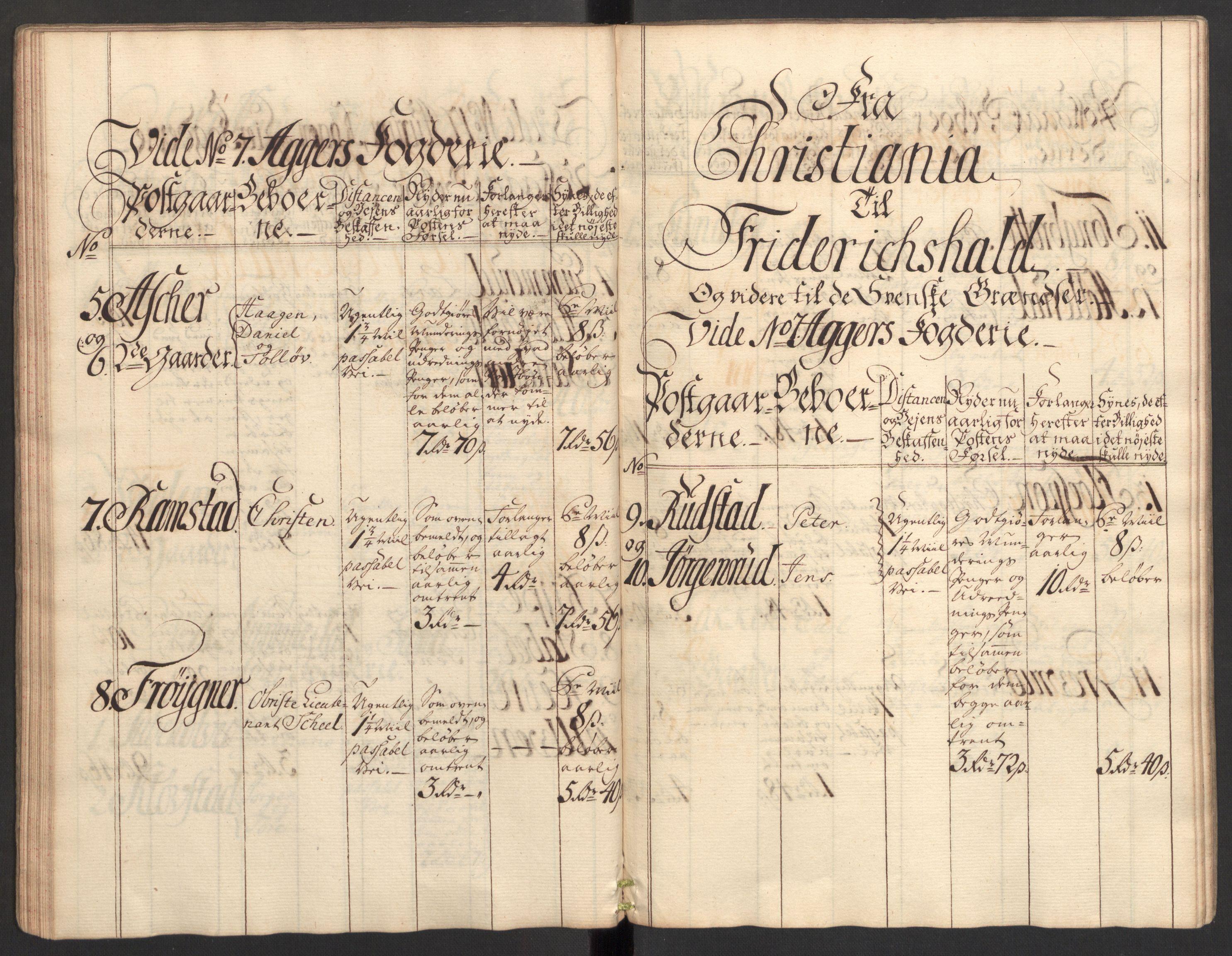 RA, Generalpostdireksjonen 1719-1814, E/L0025: Fortegnelse og forklaringer om postturene i Norge, 1752-1754, s. 34
