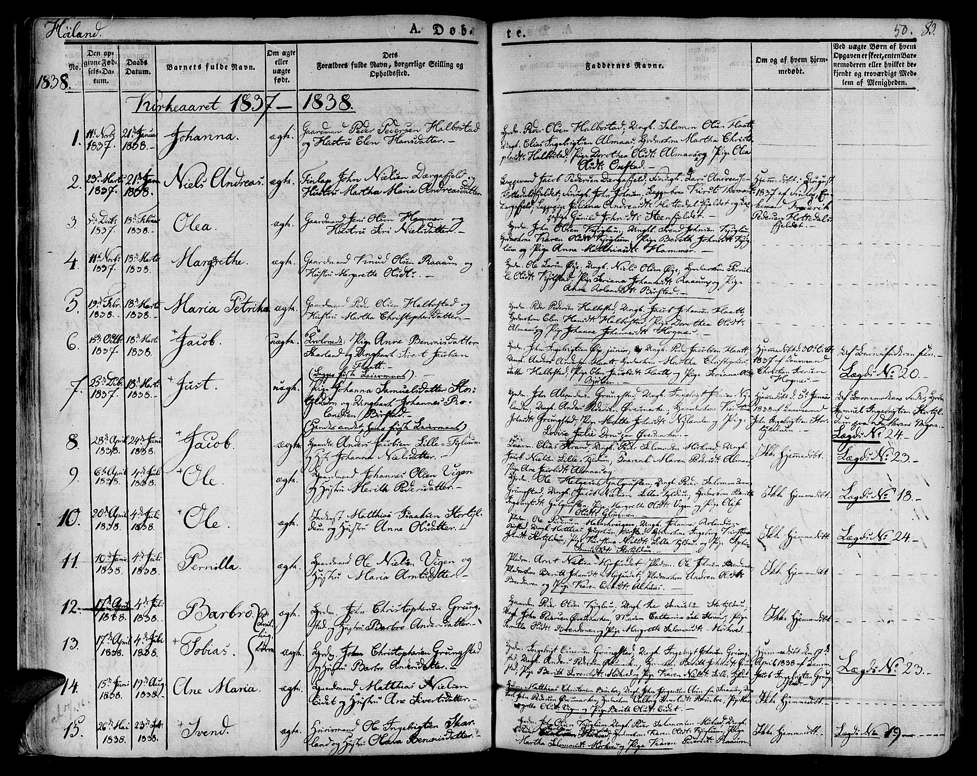 SAT, Ministerialprotokoller, klokkerbøker og fødselsregistre - Nord-Trøndelag, 758/L0510: Ministerialbok nr. 758A01 /2, 1821-1841, s. 50