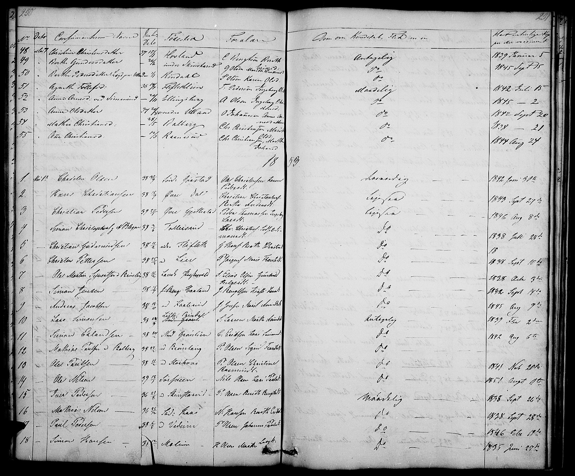 SAH, Fåberg prestekontor, Klokkerbok nr. 5, 1837-1864, s. 250-251