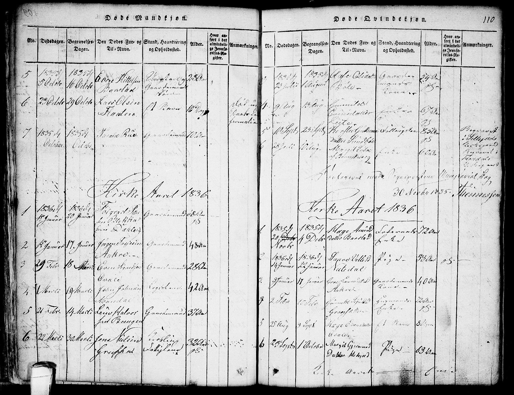 SAKO, Seljord kirkebøker, G/Gb/L0002: Klokkerbok nr. II 2, 1815-1854, s. 110