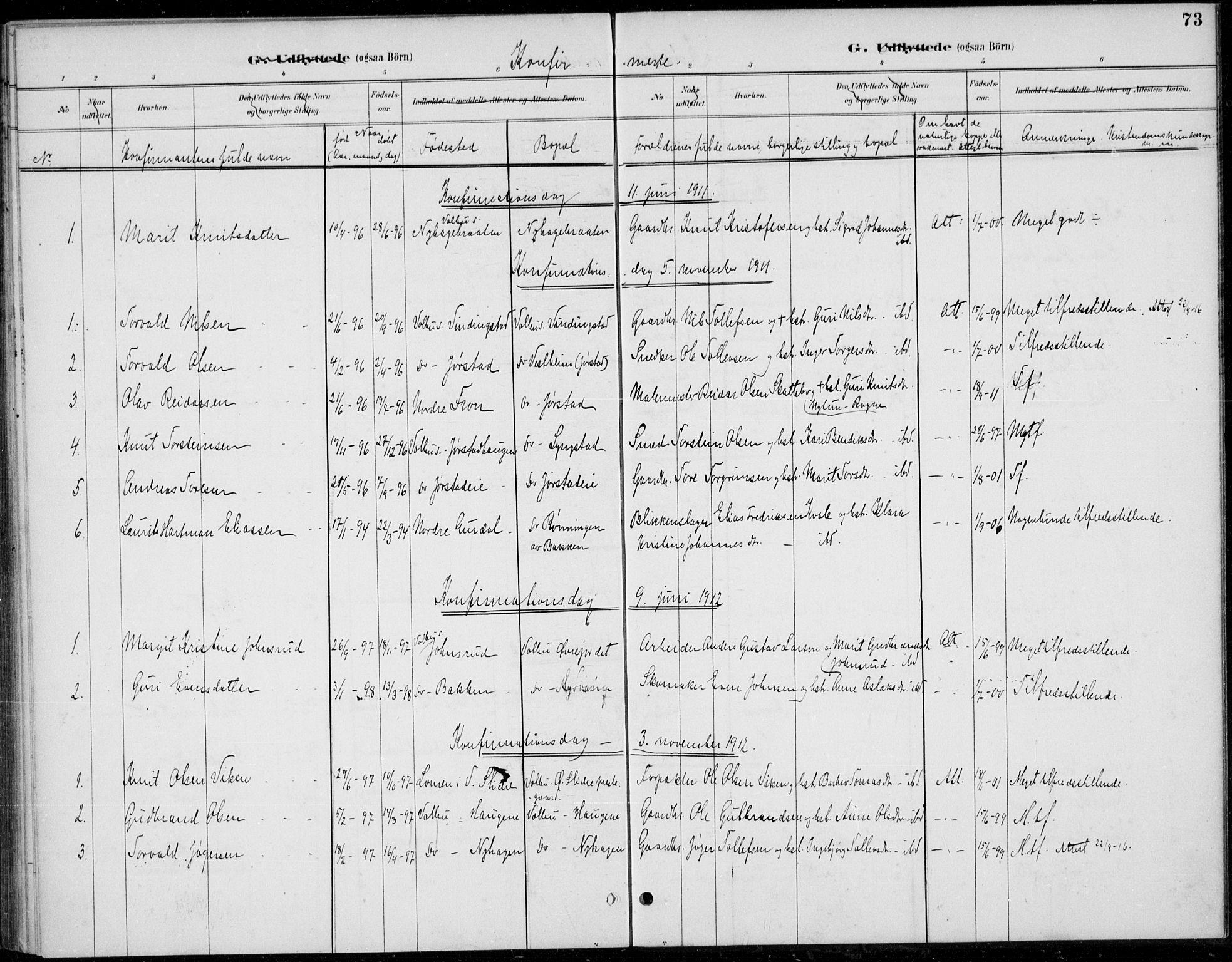 SAH, Øystre Slidre prestekontor, Ministerialbok nr. 5, 1887-1916, s. 73
