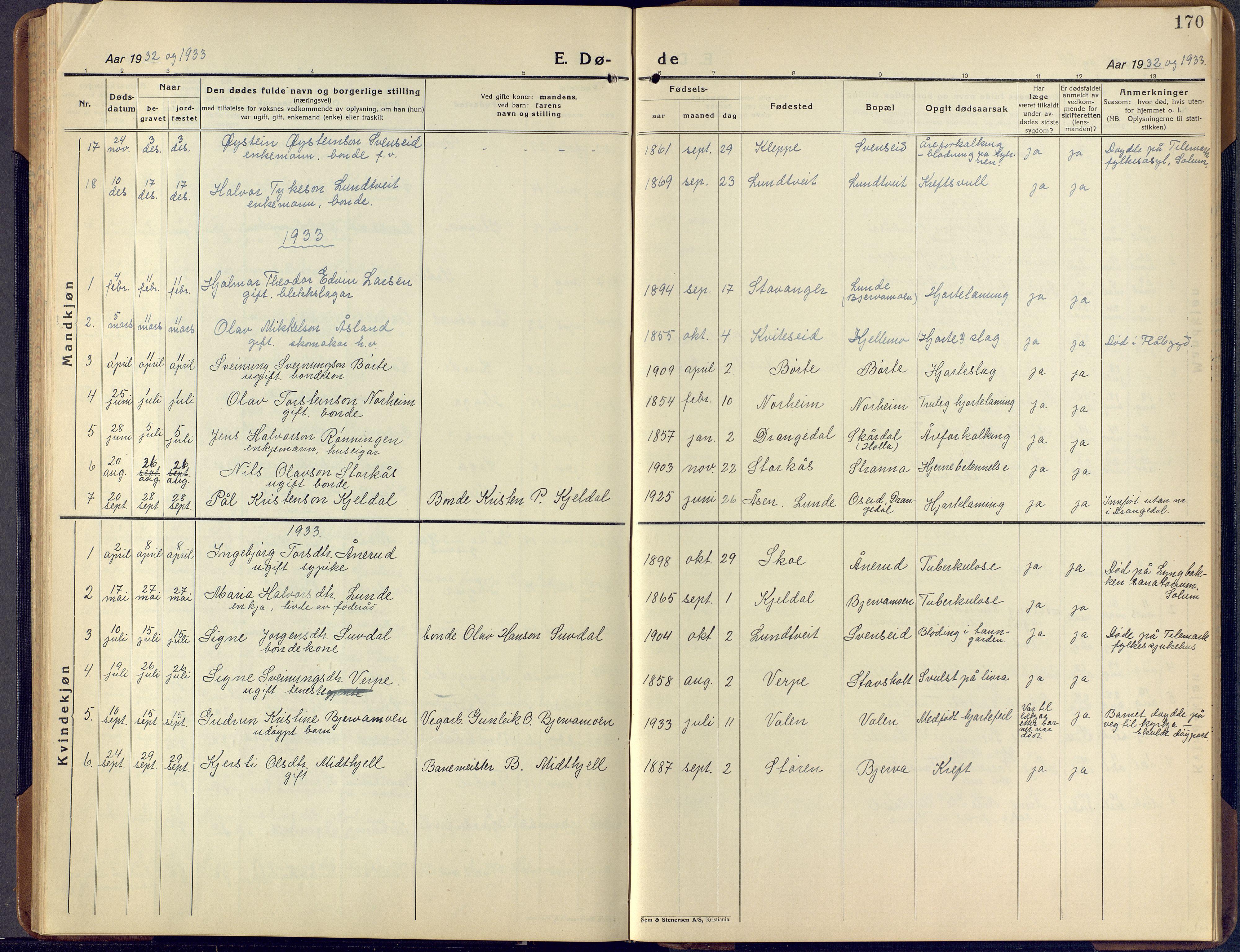 SAKO, Lunde kirkebøker, F/Fa/L0006: Ministerialbok nr. I 6, 1922-1940, s. 170
