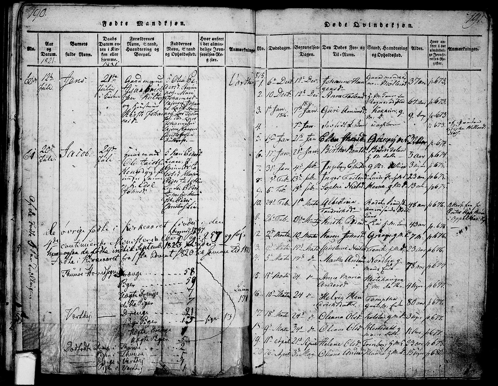 SAO, Tune prestekontor Kirkebøker, F/Fa/L0005: Ministerialbok nr. 5, 1815-1823, s. 190-191