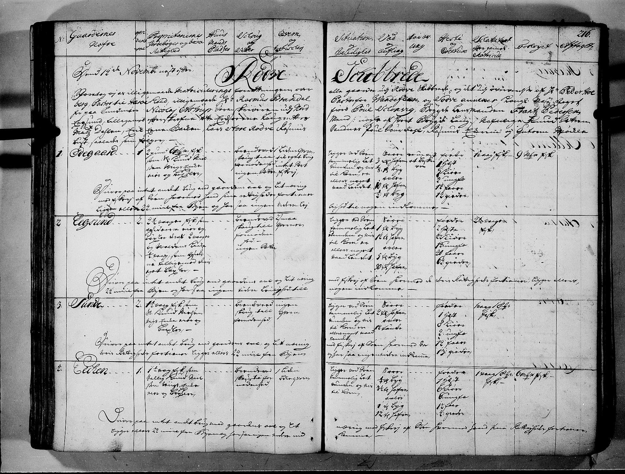 RA, Rentekammeret inntil 1814, Realistisk ordnet avdeling, N/Nb/Nbf/L0150: Sunnmøre eksaminasjonsprotokoll, 1724, s. 215b-216a