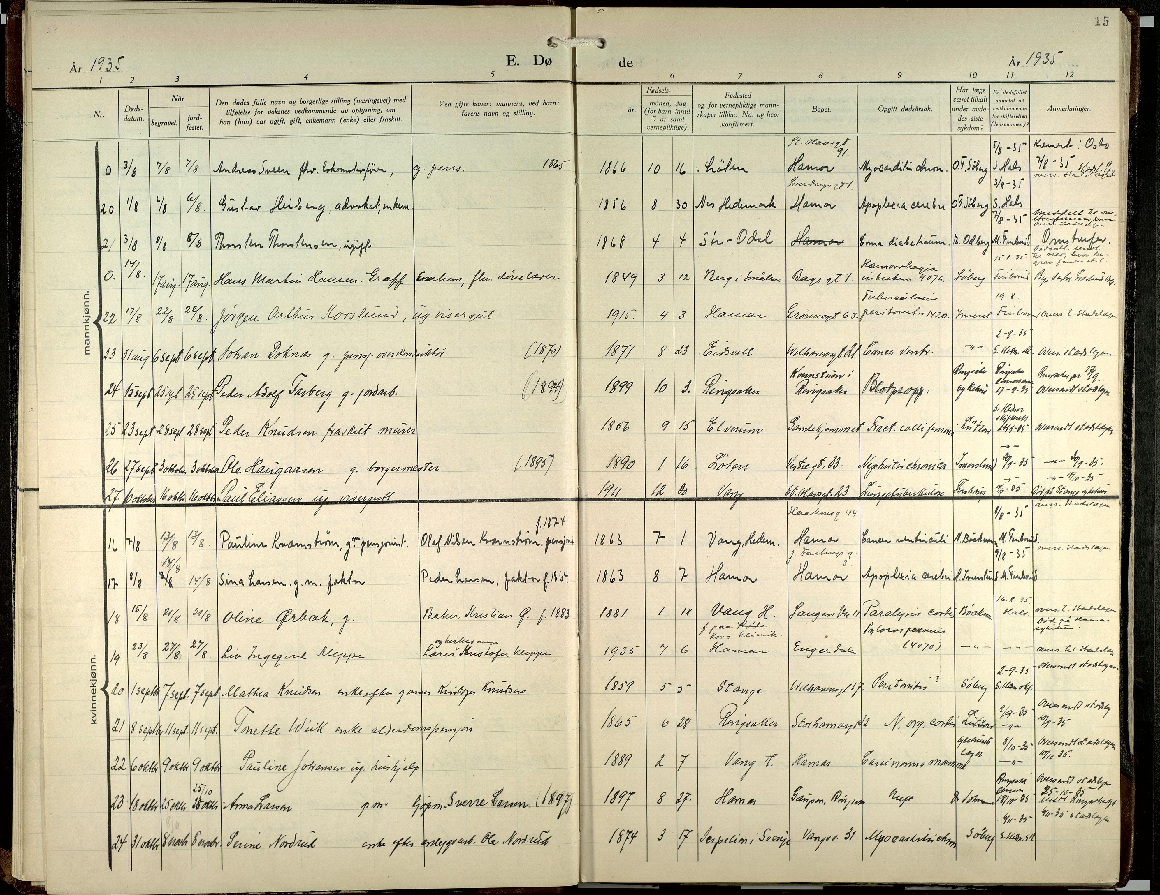 SAH, Hamar prestekontor, H/Ha/Haa/L0007: Ministerialbok nr. 7, 1933-1953, s. 15