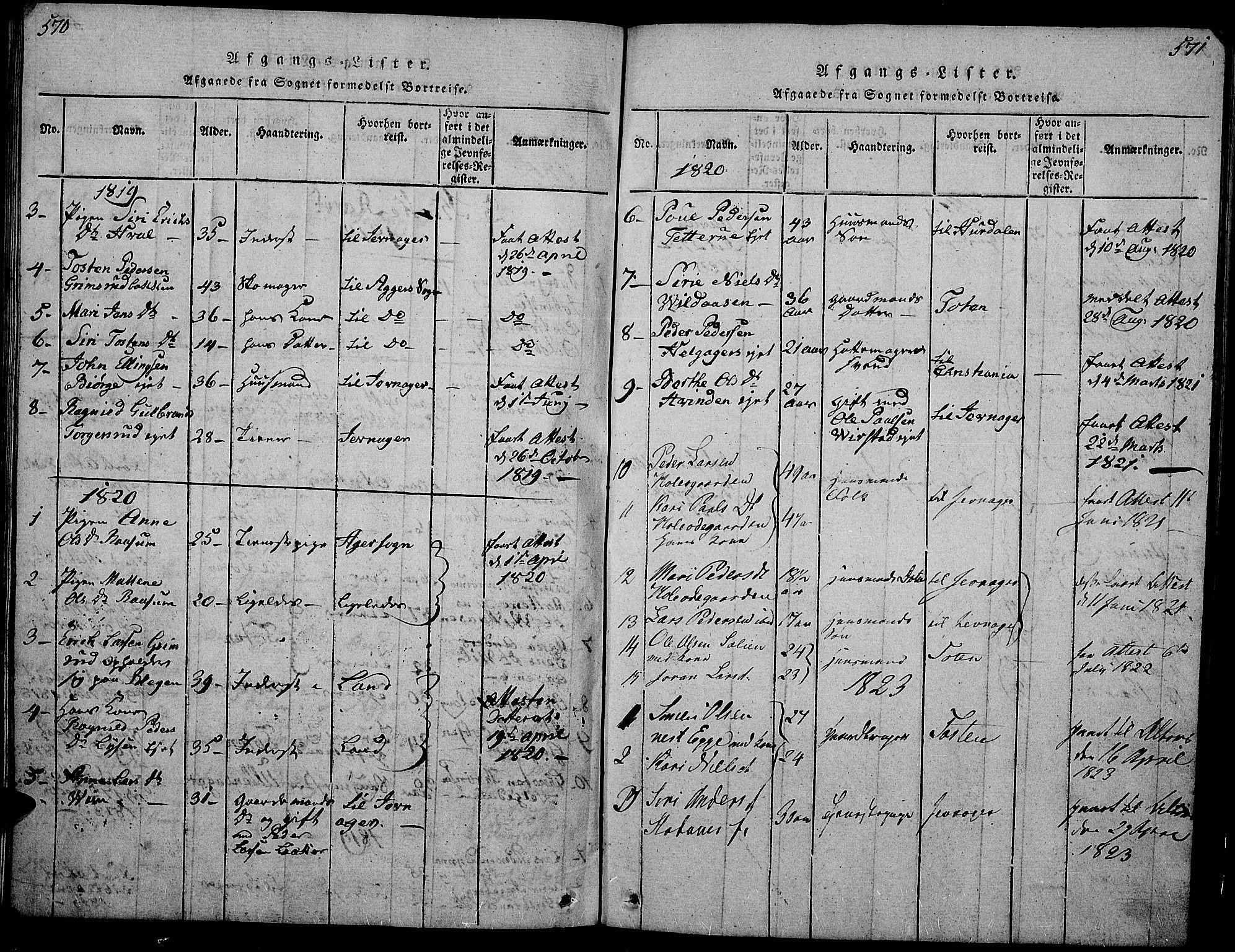 SAH, Gran prestekontor, Klokkerbok nr. 1, 1815-1824, s. 570-571