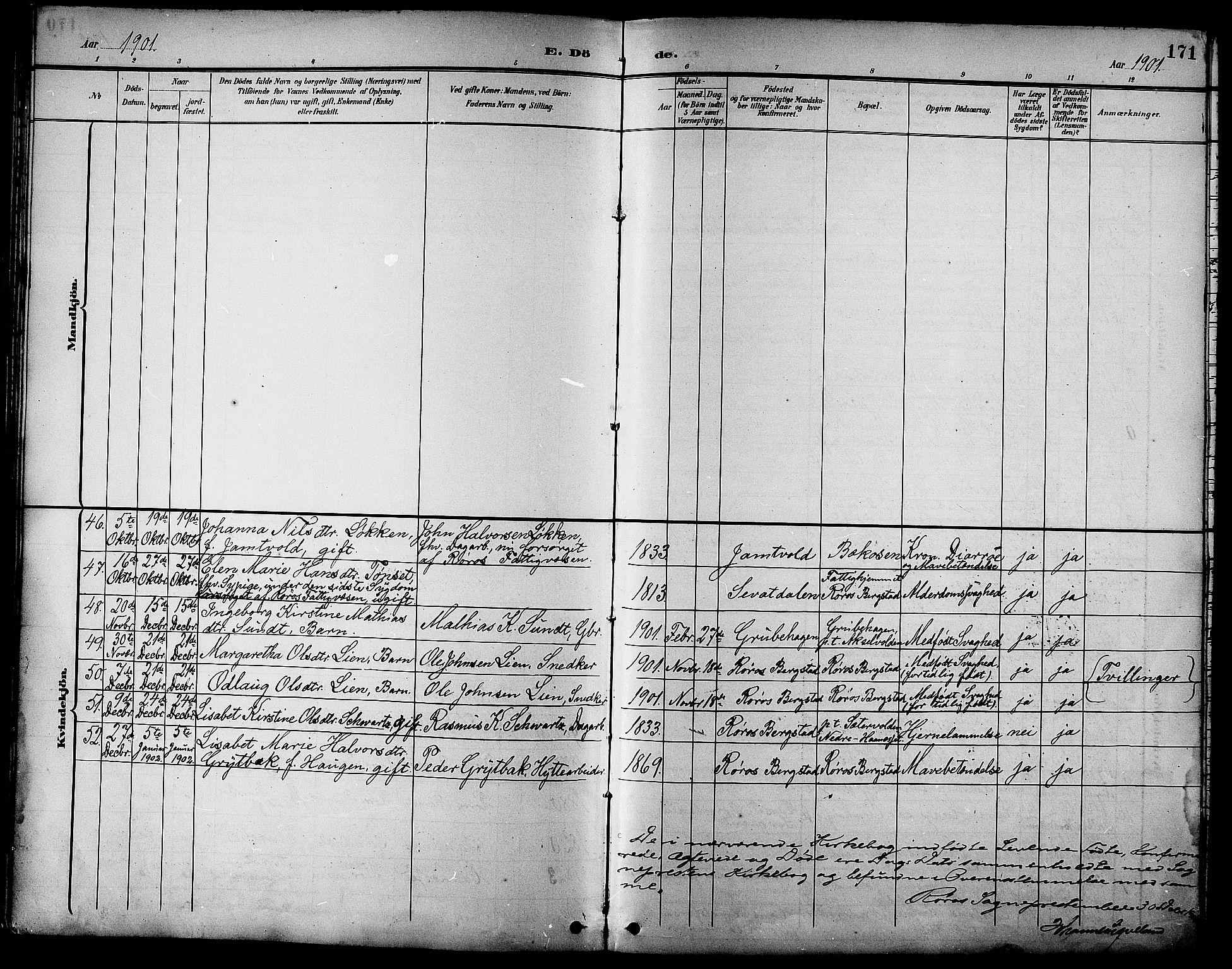 SAT, Ministerialprotokoller, klokkerbøker og fødselsregistre - Sør-Trøndelag, 681/L0941: Klokkerbok nr. 681C05, 1896-1905, s. 171