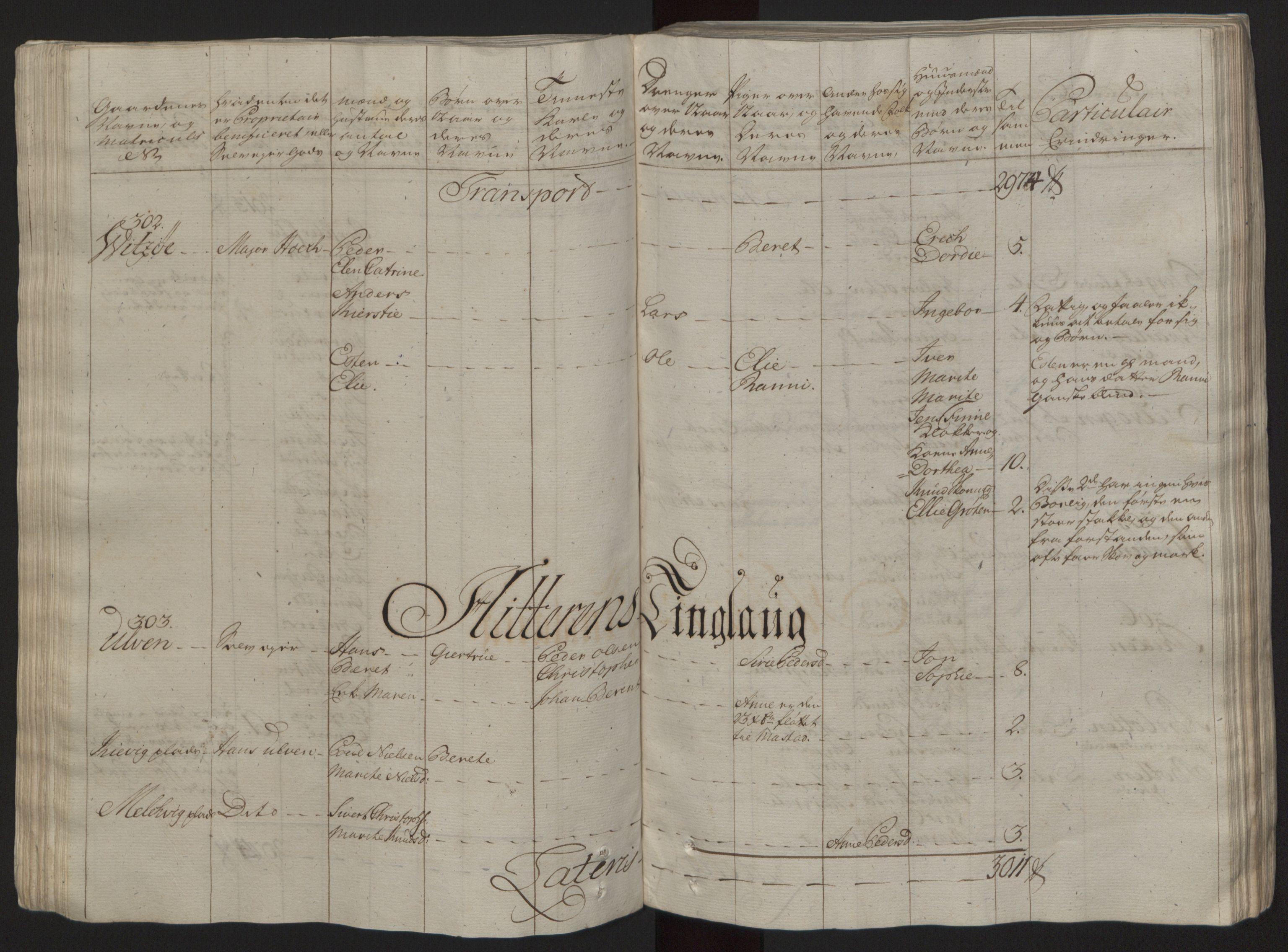 RA, Rentekammeret inntil 1814, Reviderte regnskaper, Fogderegnskap, R57/L3930: Ekstraskatten Fosen, 1762-1763, s. 72
