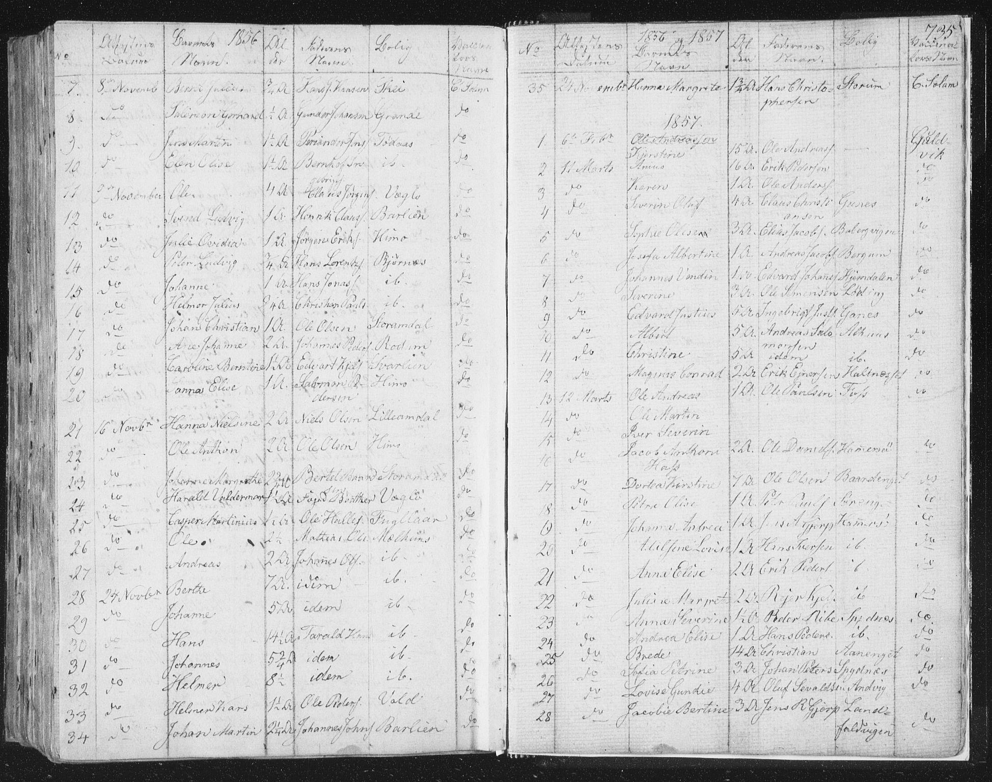 SAT, Ministerialprotokoller, klokkerbøker og fødselsregistre - Nord-Trøndelag, 764/L0552: Ministerialbok nr. 764A07b, 1824-1865, s. 735