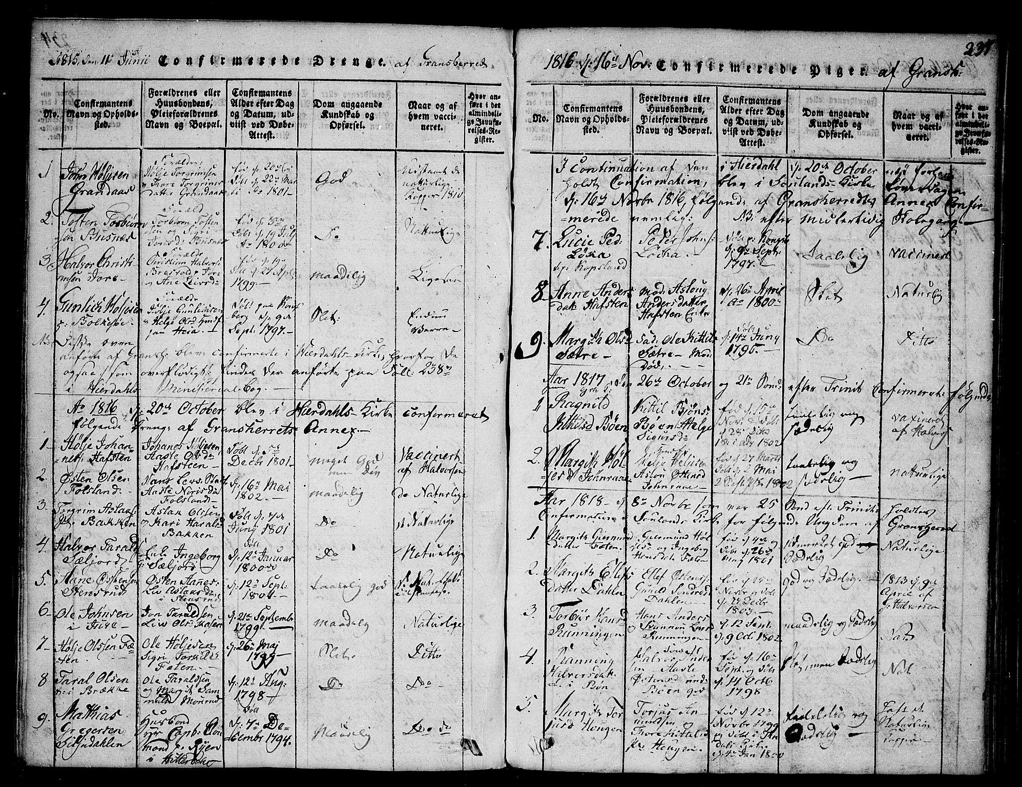 SAKO, Gransherad kirkebøker, G/Ga/L0001: Klokkerbok nr. I 1, 1815-1842, s. 235