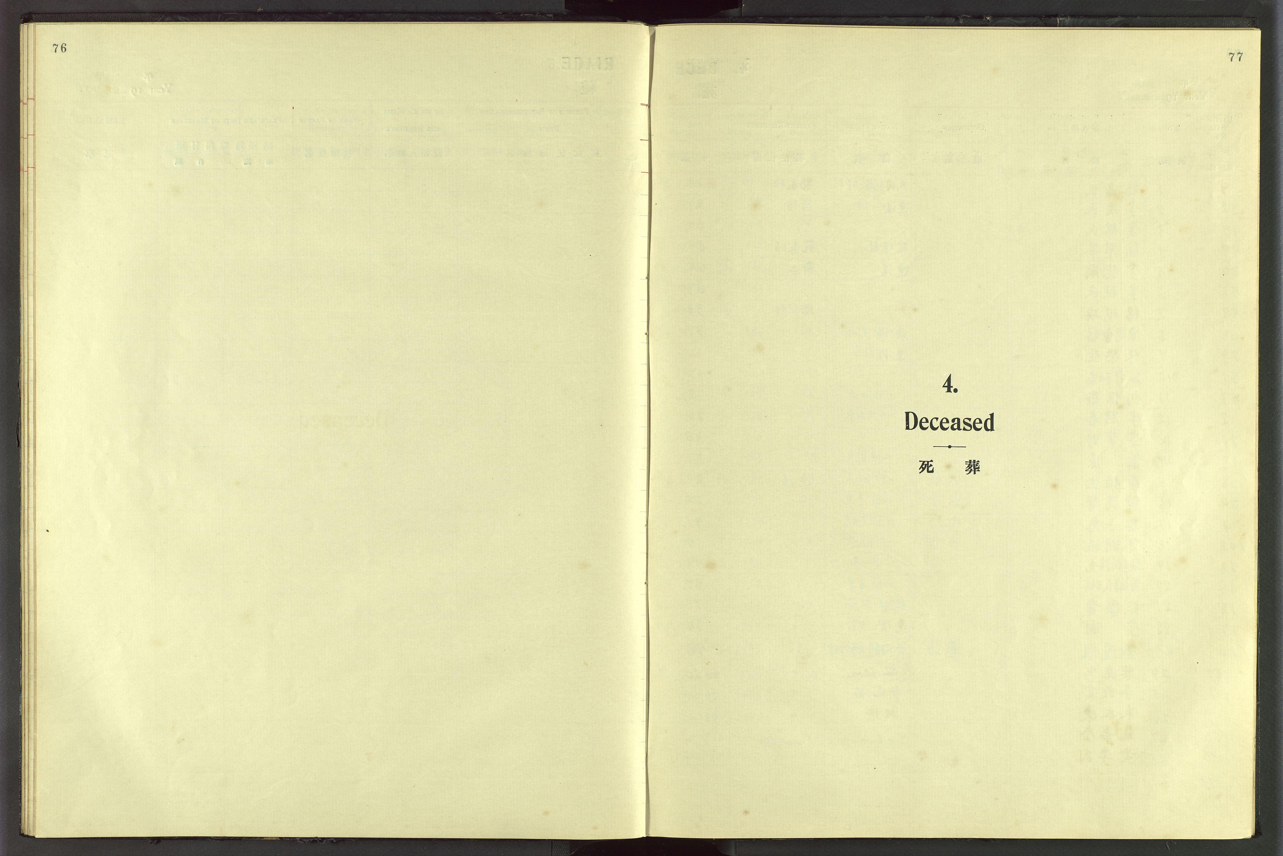 VID, Det Norske Misjonsselskap - utland - Kina (Hunan), Dm/L0051: Ministerialbok nr. 89, 1911-1941, s. 76-77