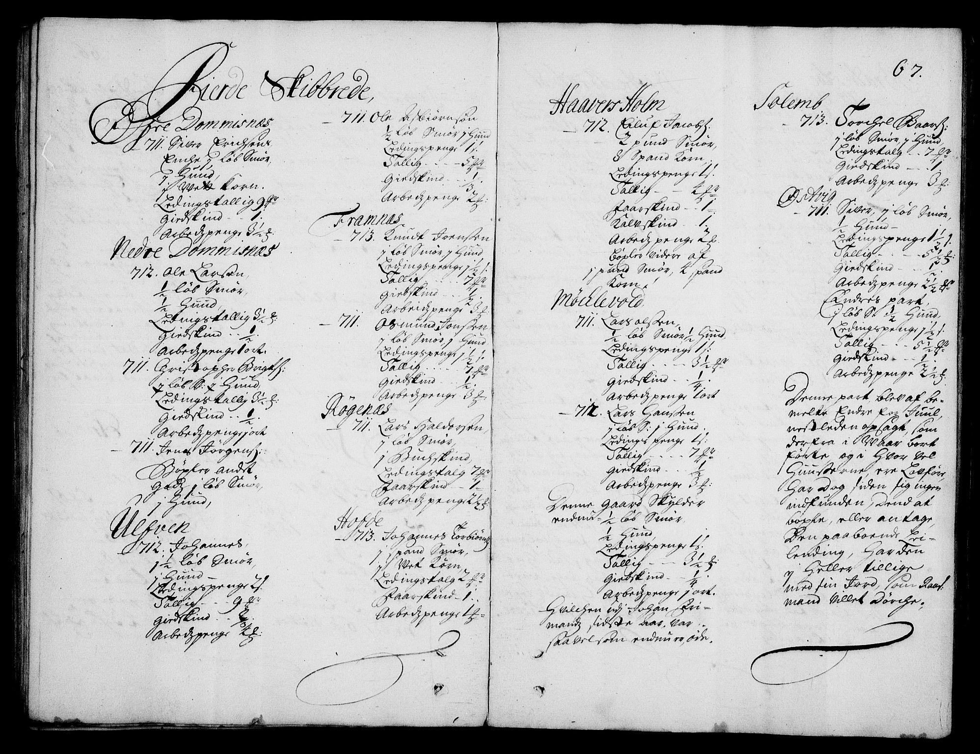 RA, Rentekammeret inntil 1814, Realistisk ordnet avdeling, On/L0003: [Jj 4]: Kommisjonsforretning over Vilhelm Hanssøns forpaktning av Halsnøy klosters gods, 1712-1722, s. 66b-67a