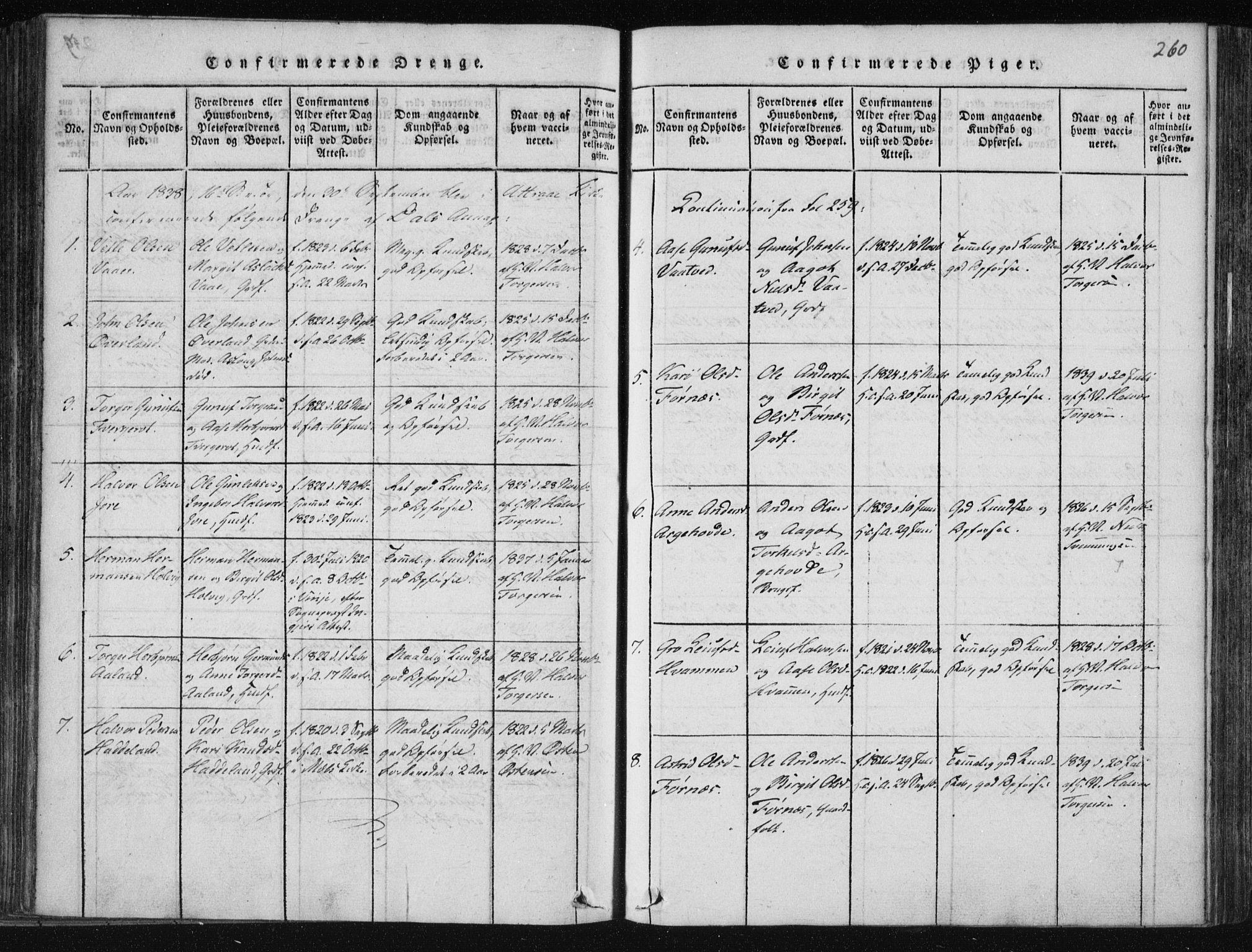 SAKO, Tinn kirkebøker, F/Fc/L0001: Ministerialbok nr. III 1, 1815-1843, s. 260
