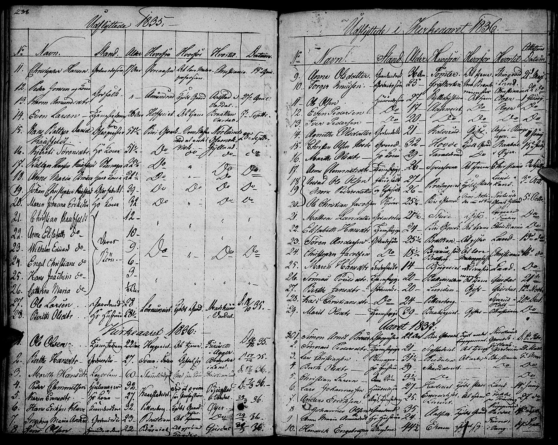 SAH, Biri prestekontor, Ministerialbok nr. 4, 1829-1842, s. 238