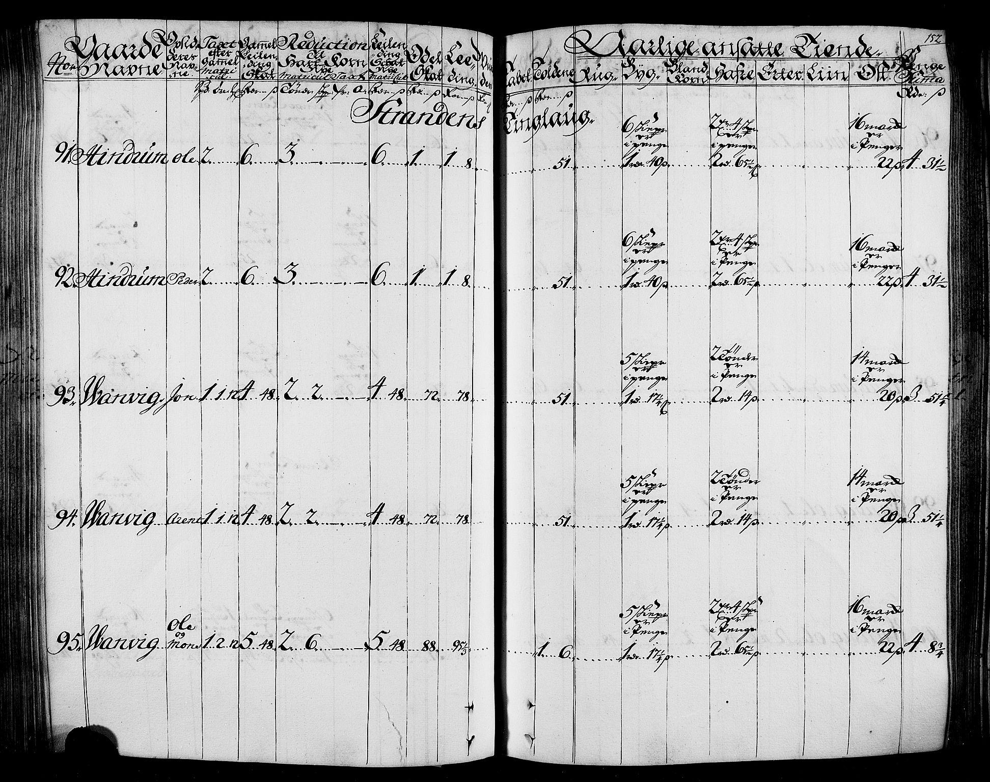 RA, Rentekammeret inntil 1814, Realistisk ordnet avdeling, N/Nb/Nbf/L0165: Stjørdal og Verdal matrikkelprotokoll, 1723, s. 151b-152a