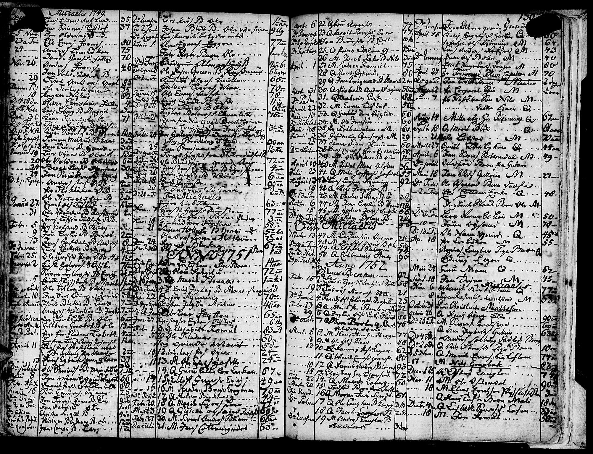 SAT, Ministerialprotokoller, klokkerbøker og fødselsregistre - Sør-Trøndelag, 691/L1057: Ministerialbok nr. 691A01 /1, 1740-1767, s. 130