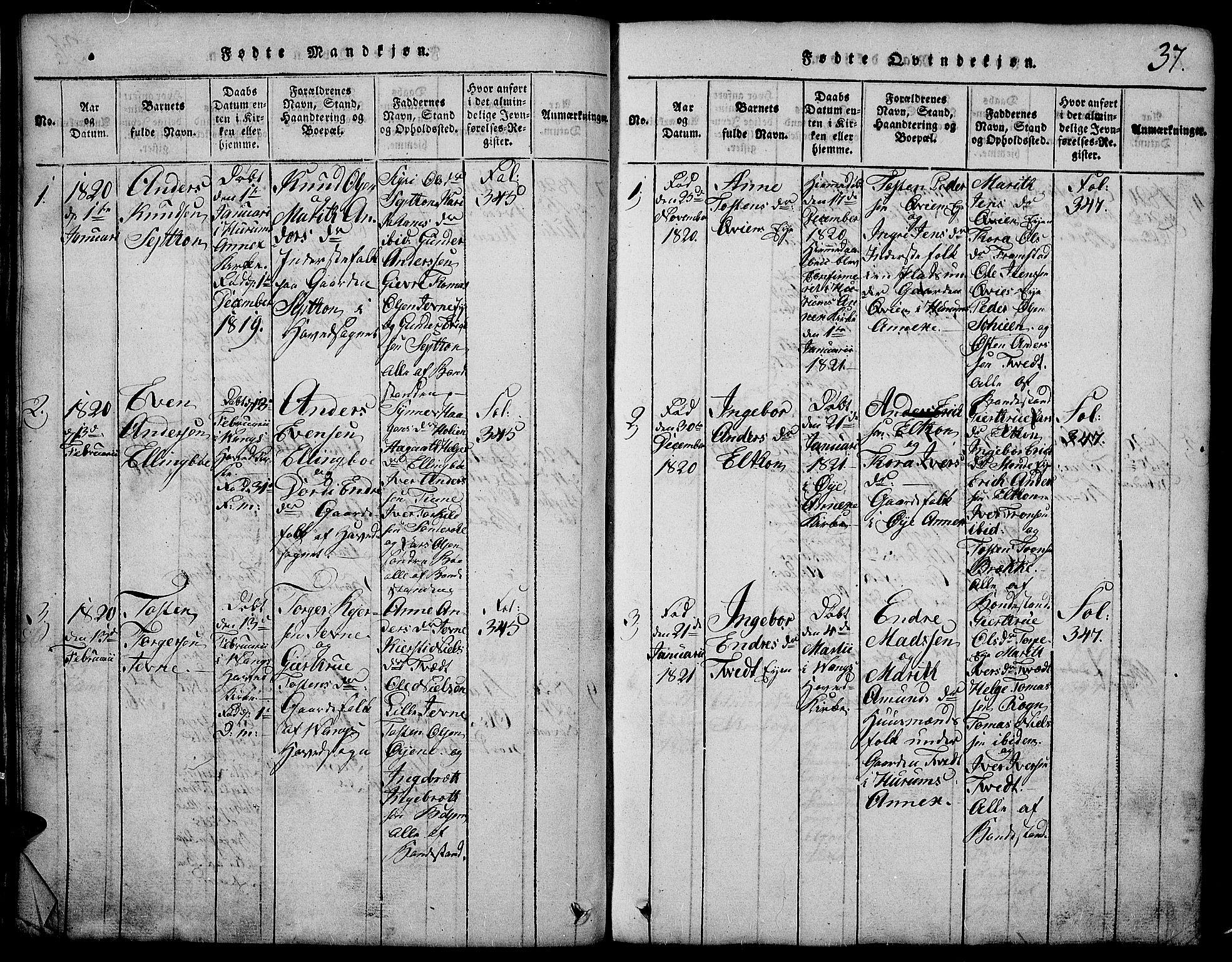 SAH, Vang prestekontor, Valdres, Klokkerbok nr. 2, 1814-1889, s. 37