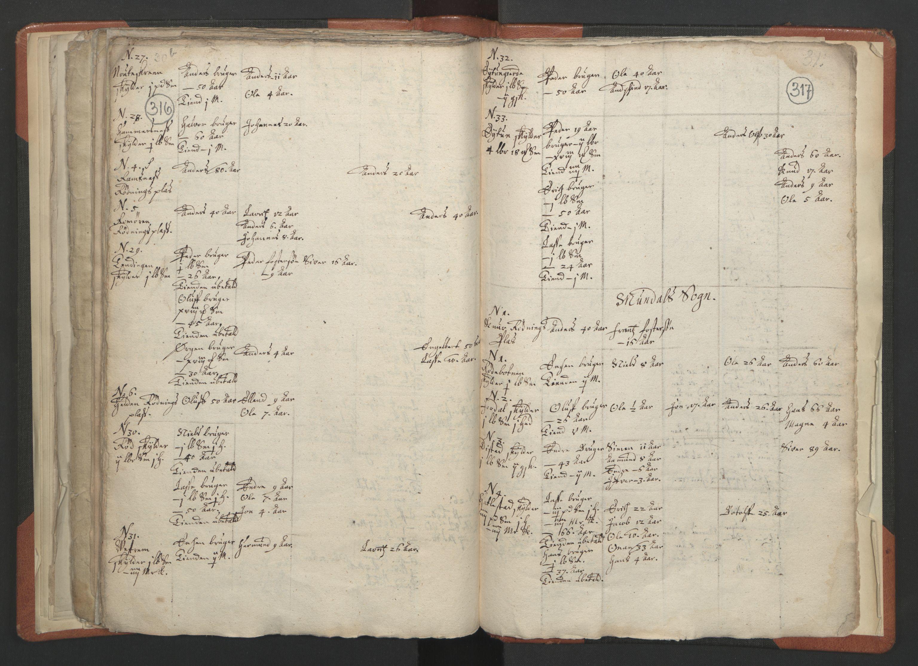 RA, Sogneprestenes manntall 1664-1666, nr. 23: Sogn prosti, 1664-1666, s. 316-317