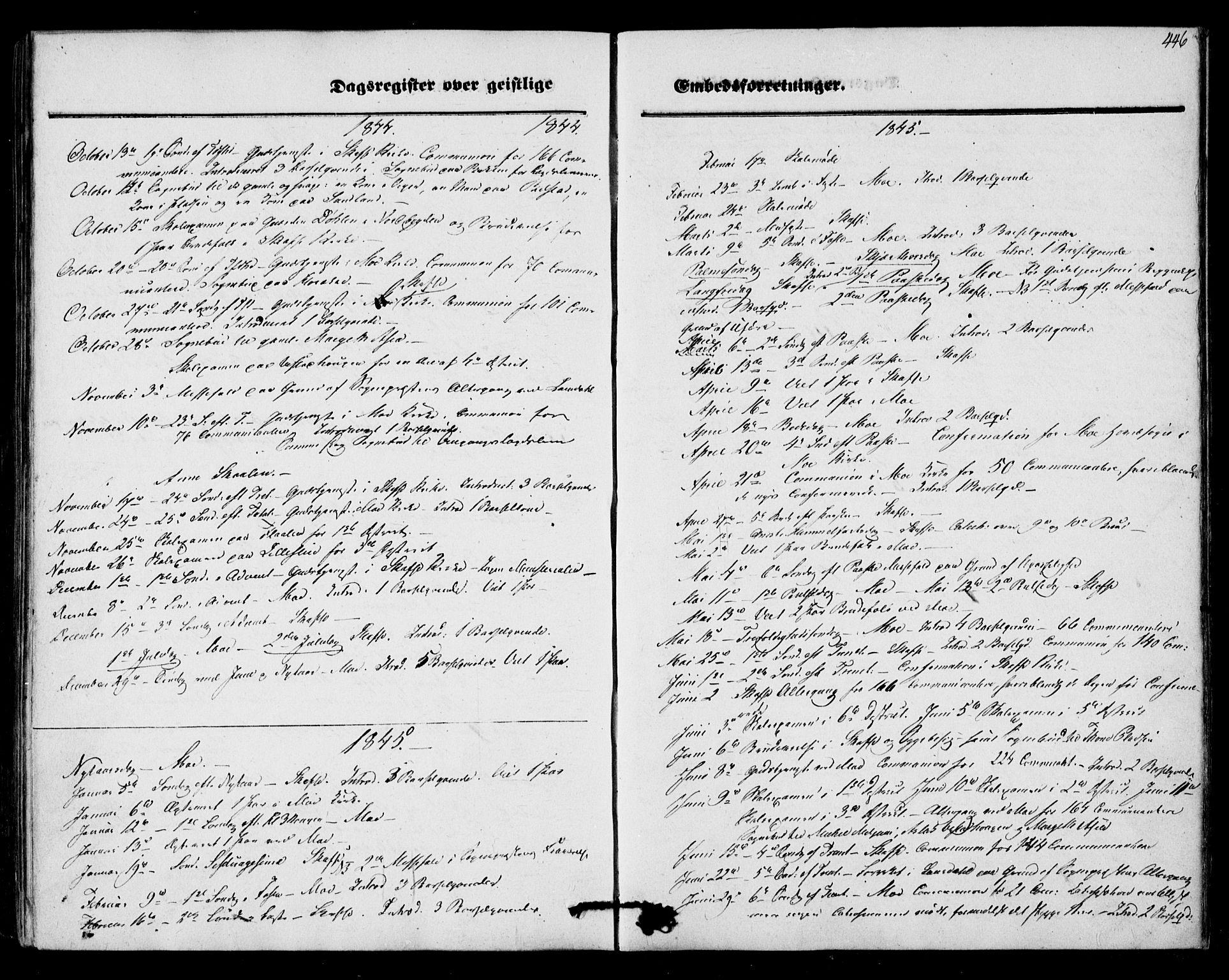 SAKO, Mo kirkebøker, F/Fa/L0005: Ministerialbok nr. I 5, 1844-1864, s. 446