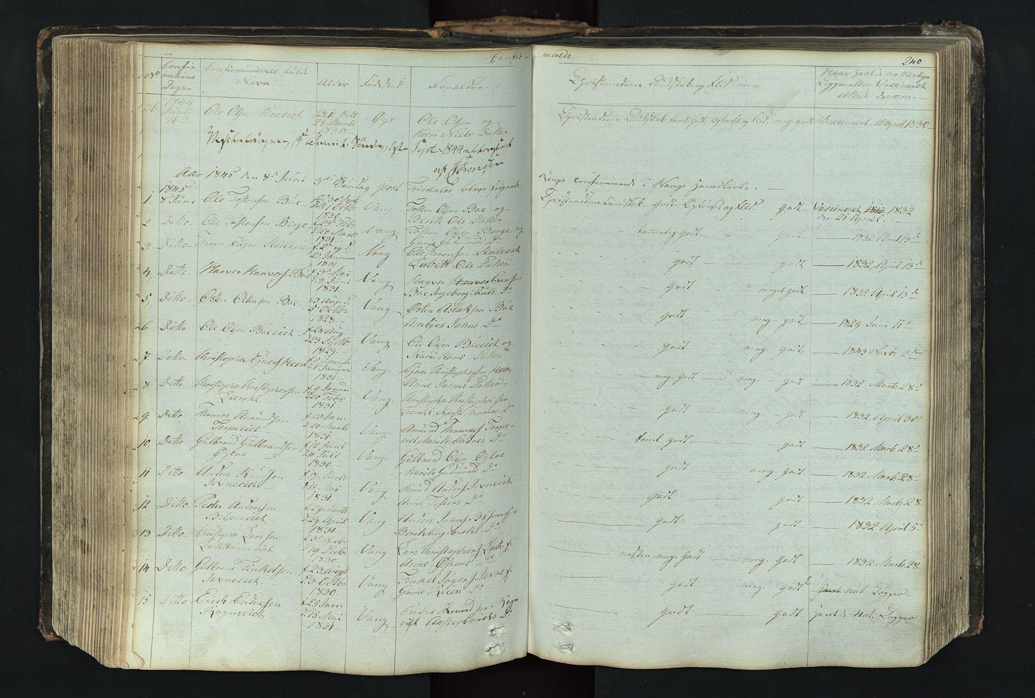 SAH, Vang prestekontor, Valdres, Klokkerbok nr. 4, 1835-1892, s. 240