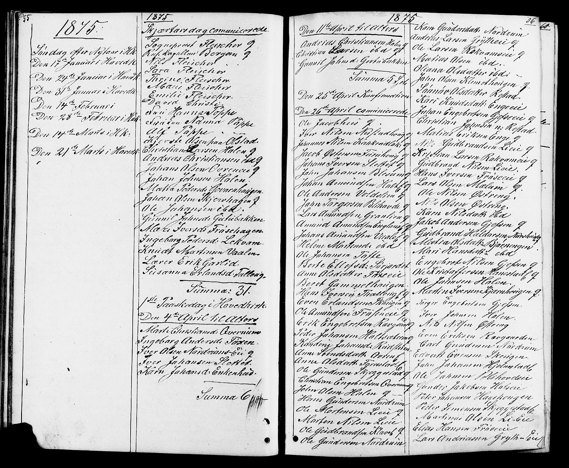 SAH, Østre Gausdal prestekontor, Klokkerbok nr. 1, 1863-1893, s. 55-56