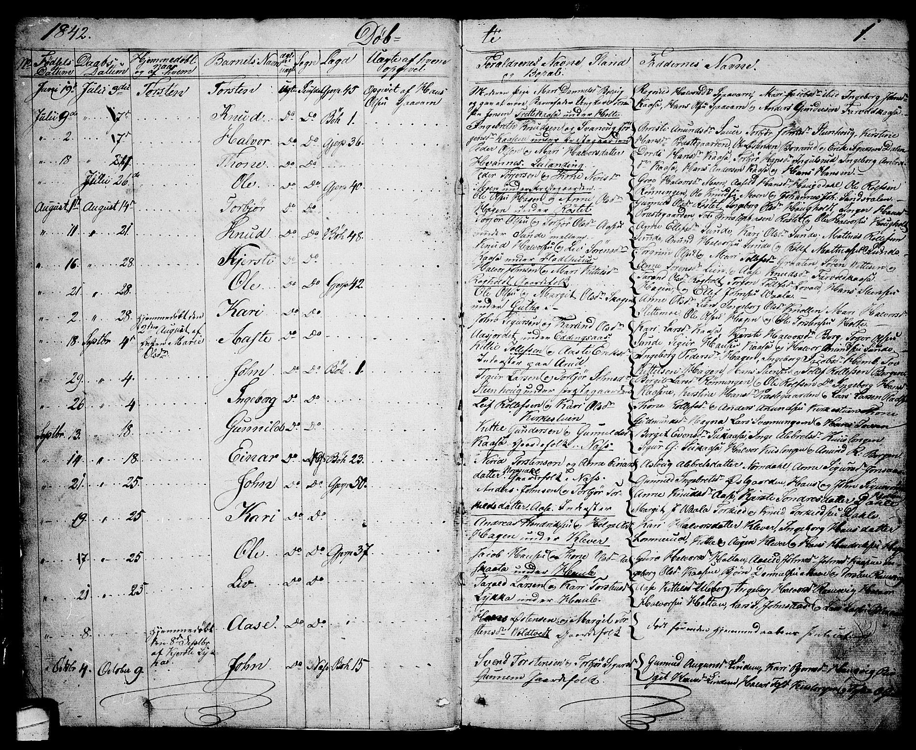 SAKO, Sauherad kirkebøker, G/Ga/L0002: Klokkerbok nr. I 2, 1842-1866, s. 1