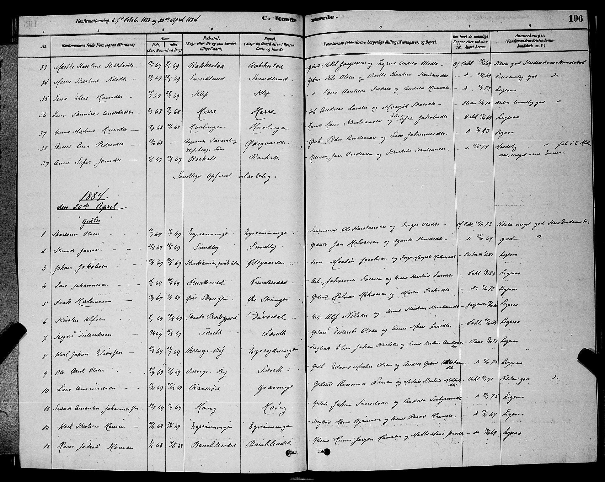 SAKO, Bamble kirkebøker, G/Ga/L0008: Klokkerbok nr. I 8, 1878-1888, s. 196