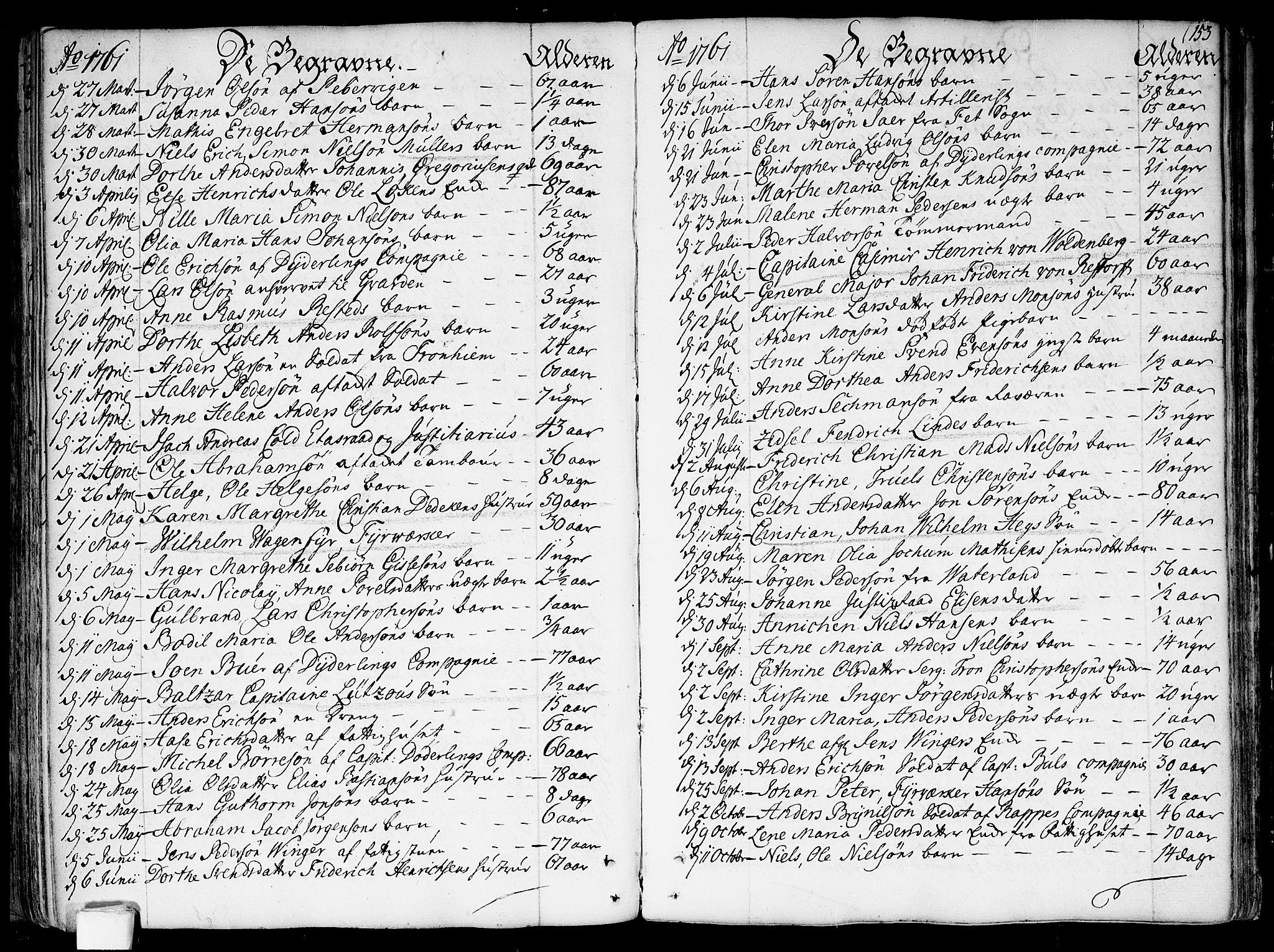 SAO, Garnisonsmenigheten Kirkebøker, F/Fa/L0002: Ministerialbok nr. 2, 1757-1776, s. 153