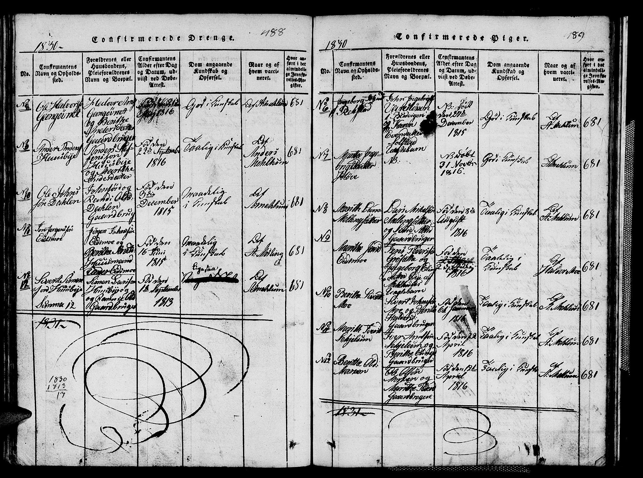SAT, Ministerialprotokoller, klokkerbøker og fødselsregistre - Sør-Trøndelag, 667/L0796: Klokkerbok nr. 667C01, 1817-1836, s. 488-489