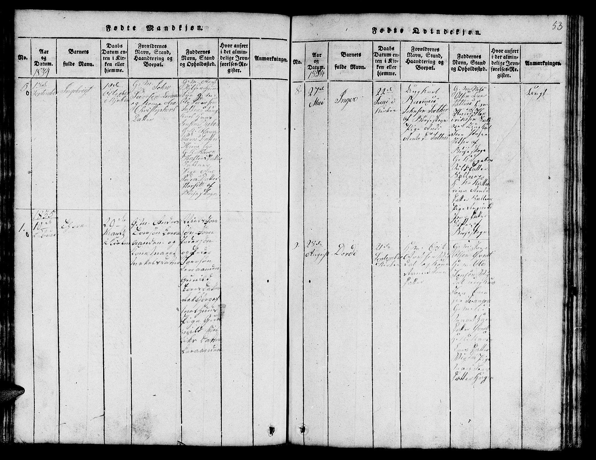 SAT, Ministerialprotokoller, klokkerbøker og fødselsregistre - Sør-Trøndelag, 666/L0788: Klokkerbok nr. 666C01, 1816-1847, s. 53