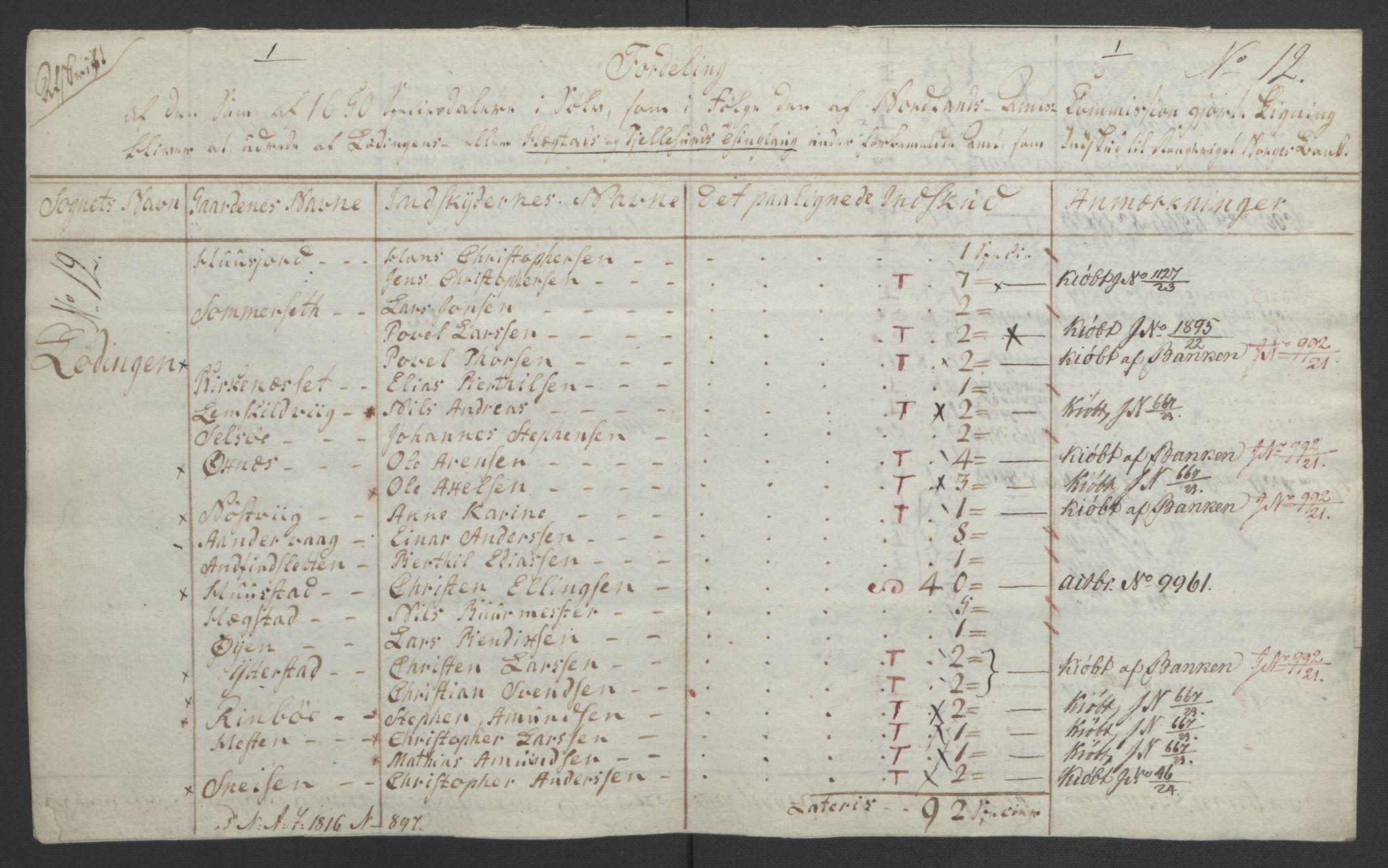 NOBA, Norges Bank/Sølvskatten 1816*, 1816-1821, s. 75