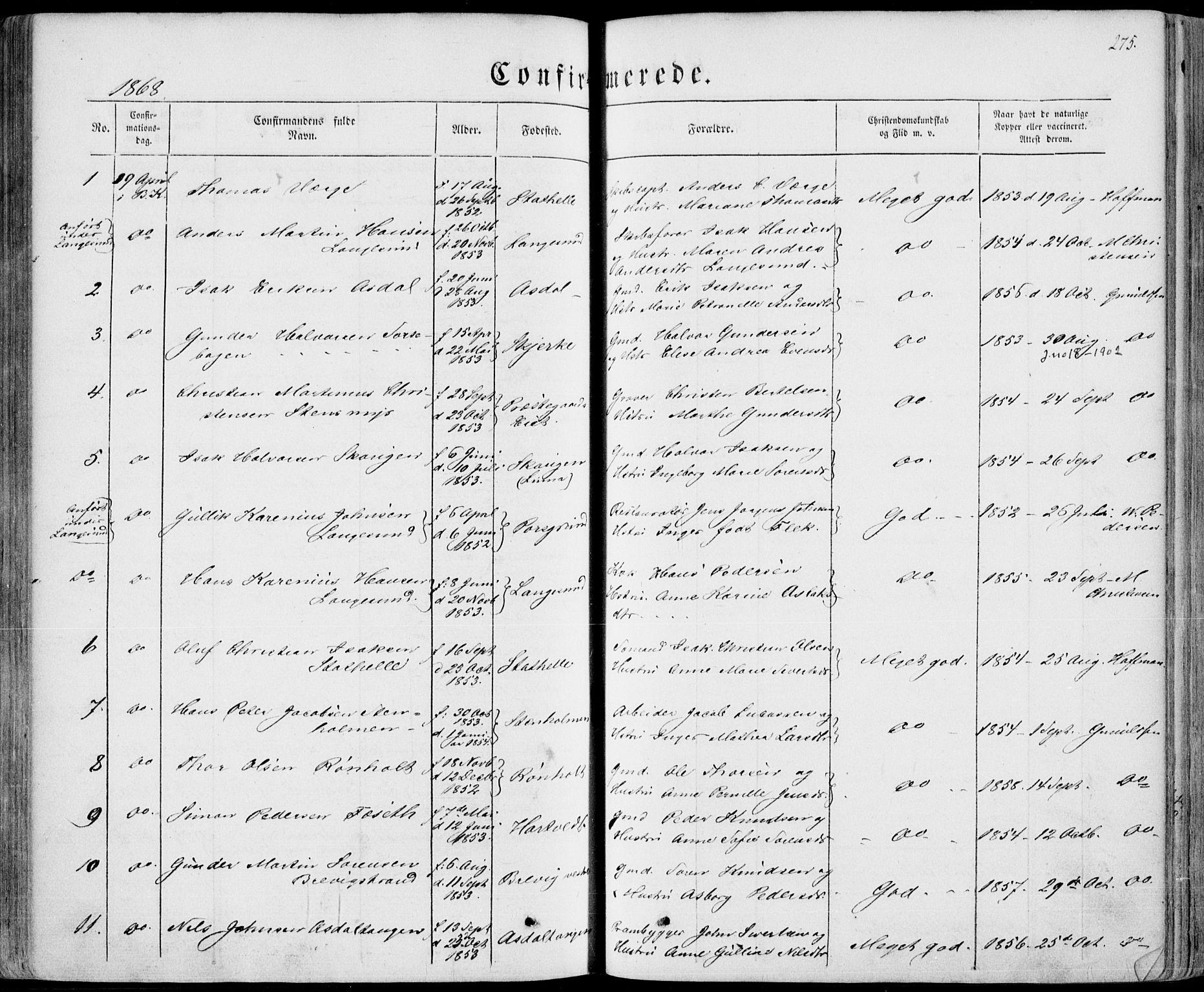SAKO, Bamble kirkebøker, F/Fa/L0005: Ministerialbok nr. I 5, 1854-1869, s. 275