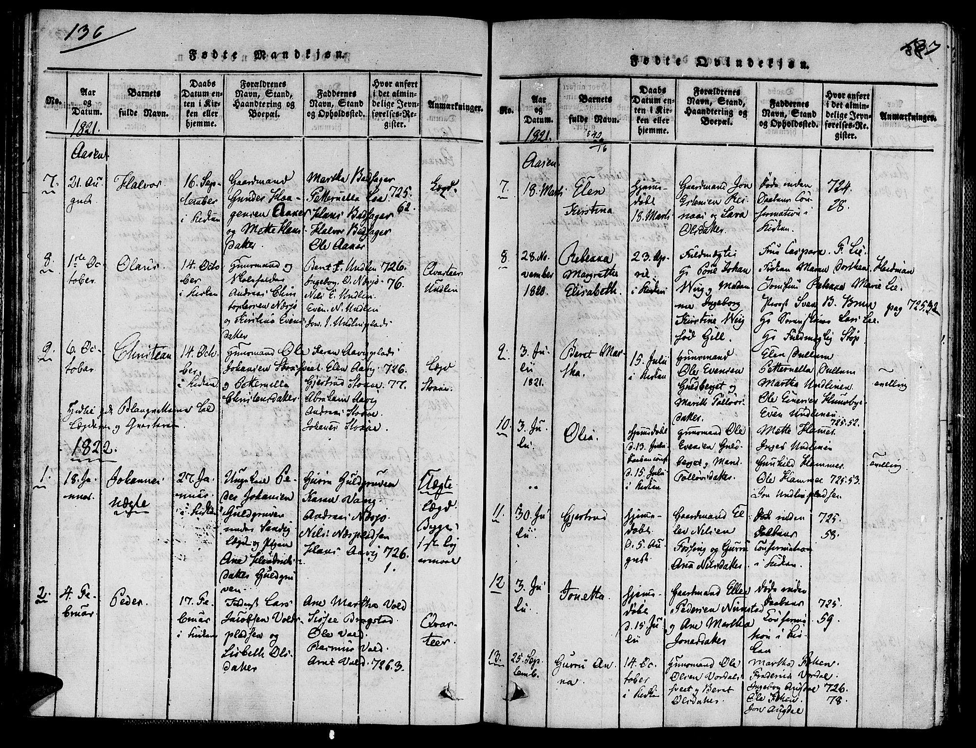 SAT, Ministerialprotokoller, klokkerbøker og fødselsregistre - Nord-Trøndelag, 713/L0112: Ministerialbok nr. 713A04 /2, 1817-1827, s. 136-137